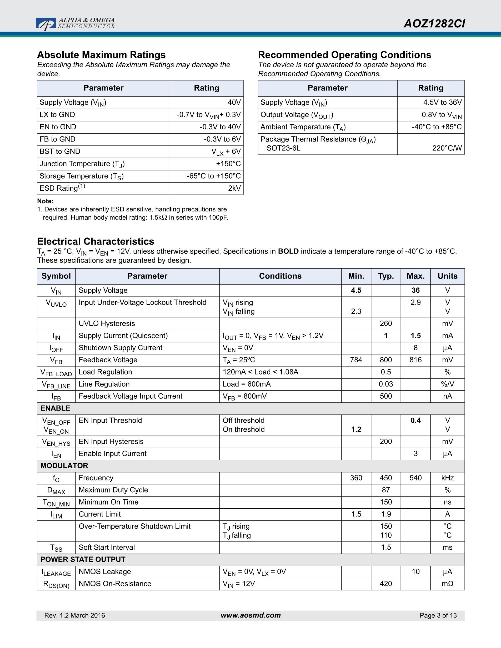 AOZ1267QI-02's pdf picture 3
