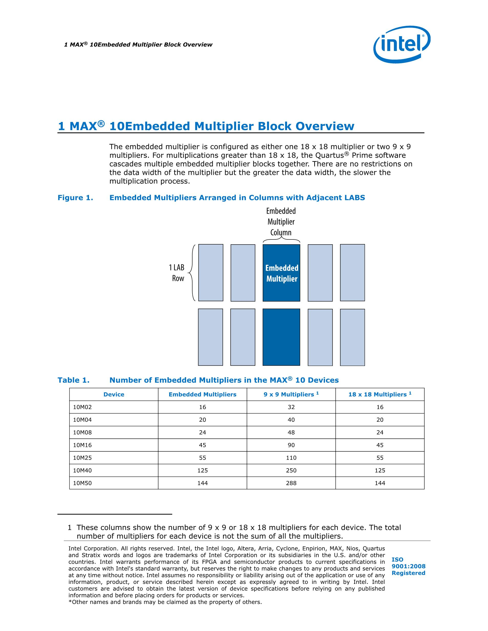 10M50DAF672C6G's pdf picture 3