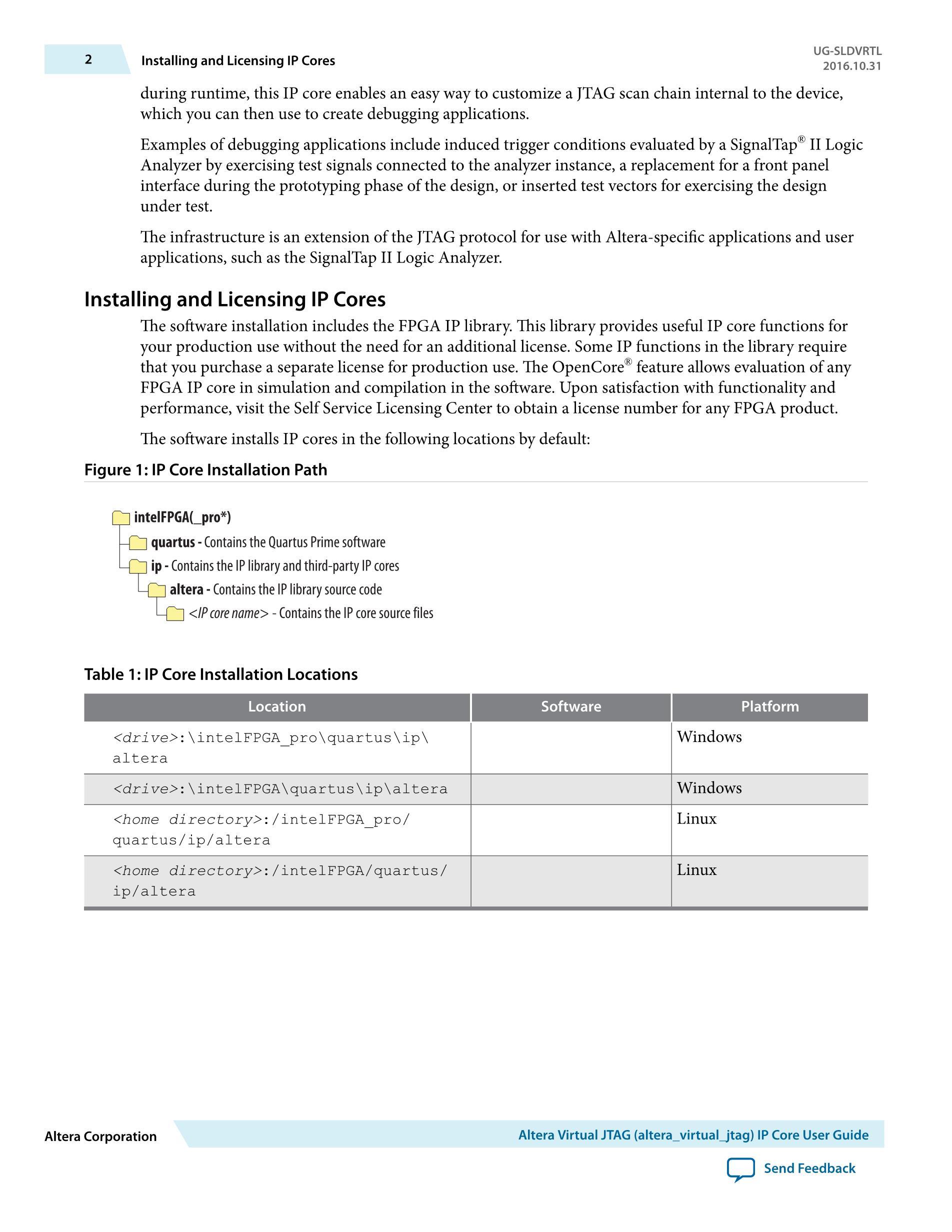 EP3SE260H780C2N's pdf picture 2