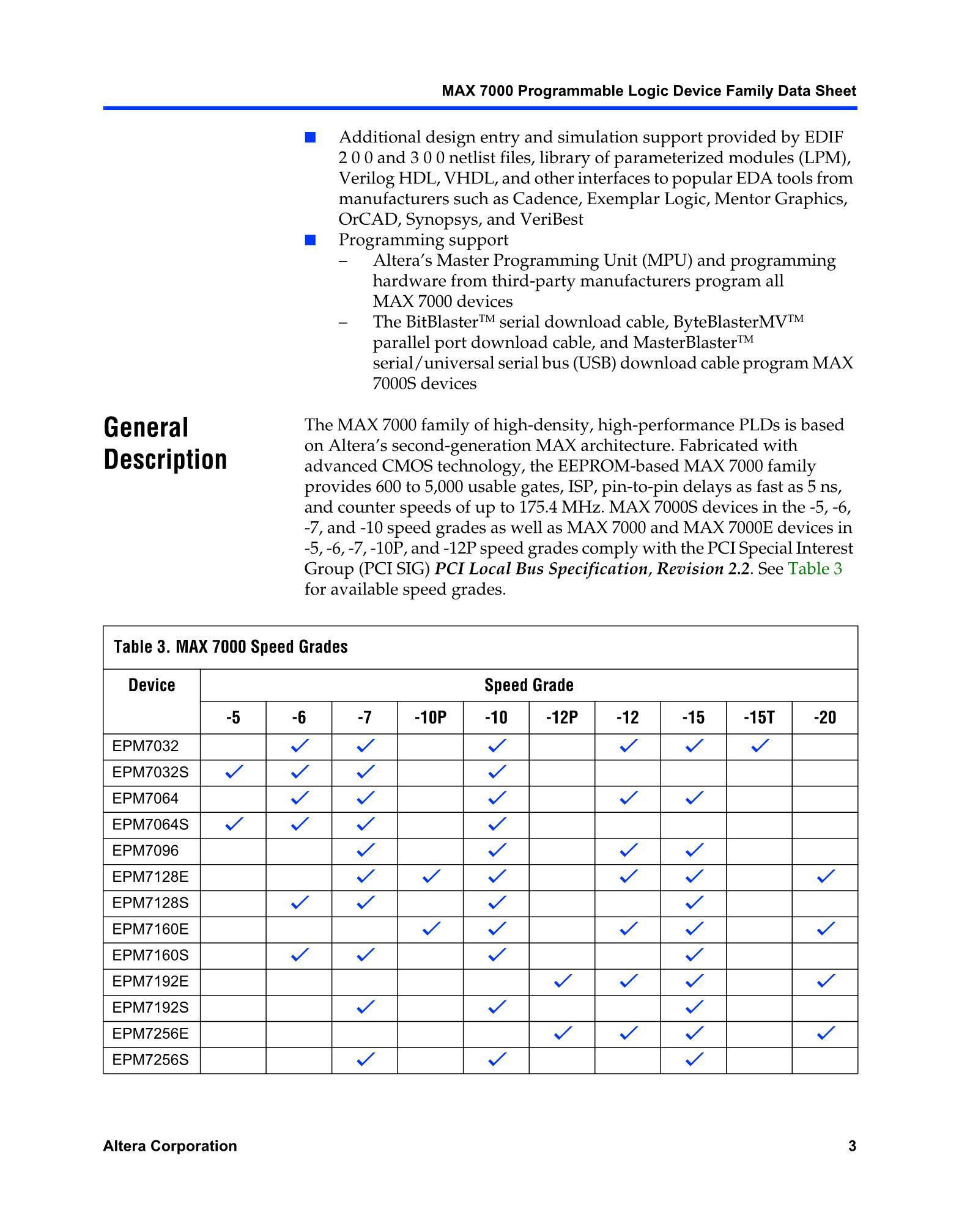 EPM7064STC44-10's pdf picture 3
