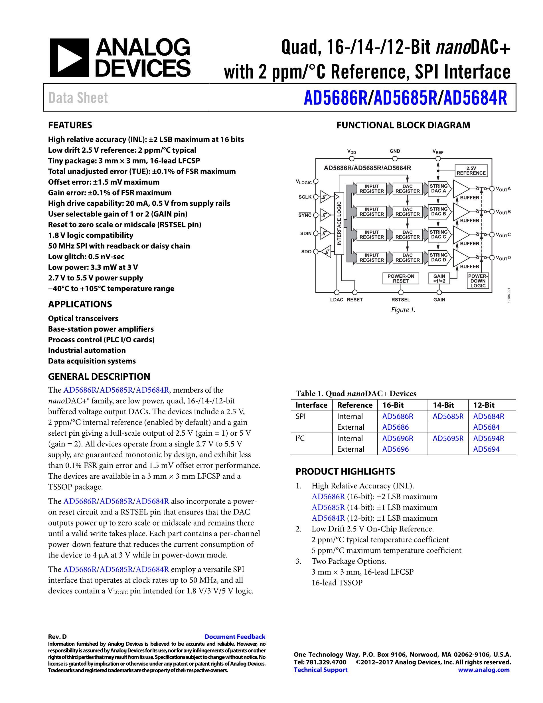 AD568's pdf picture 1