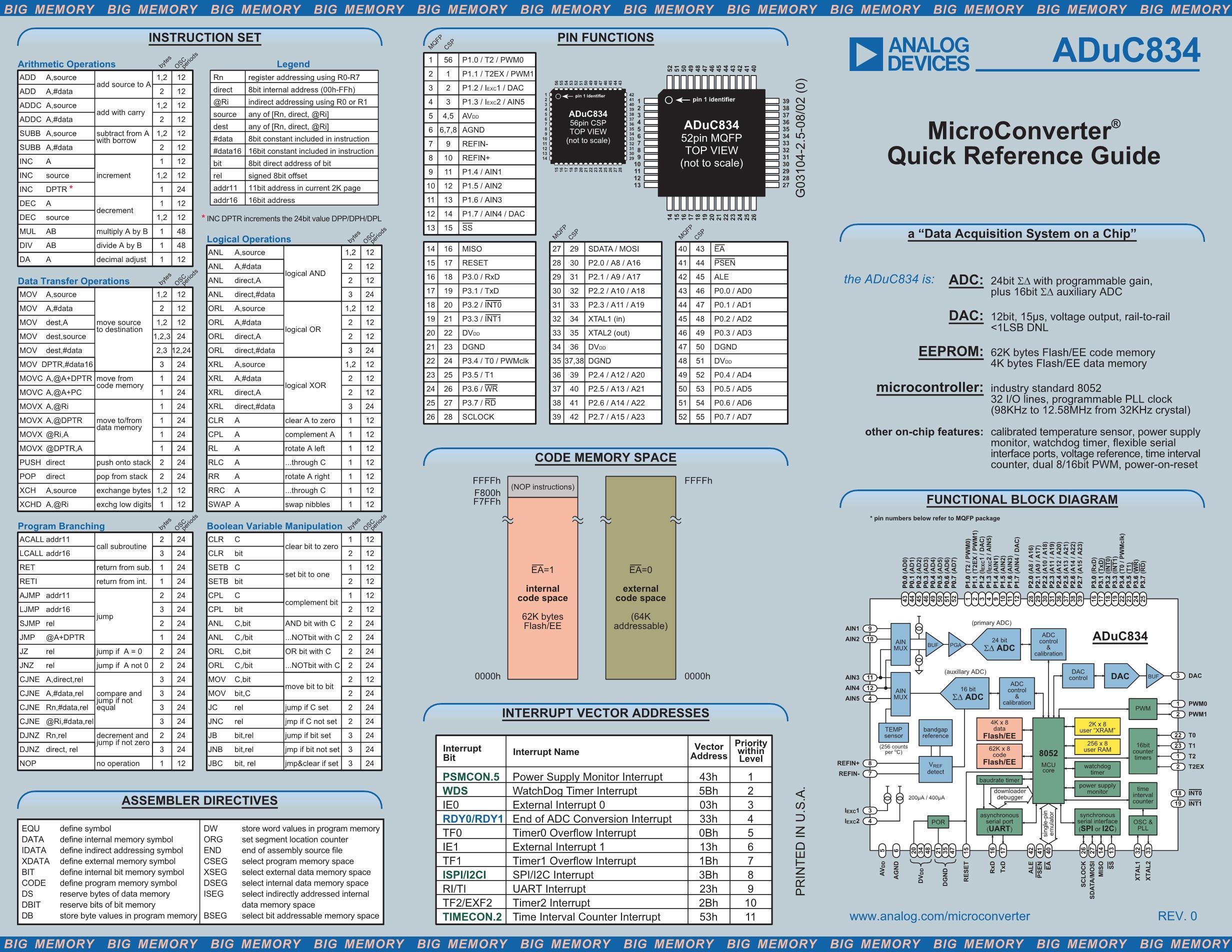 ADUC841BCPZ8-5's pdf picture 1