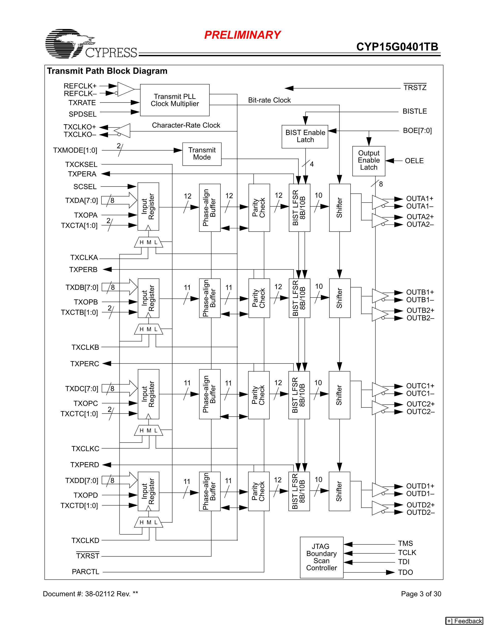 CYP15G0401RB-BGXC's pdf picture 3