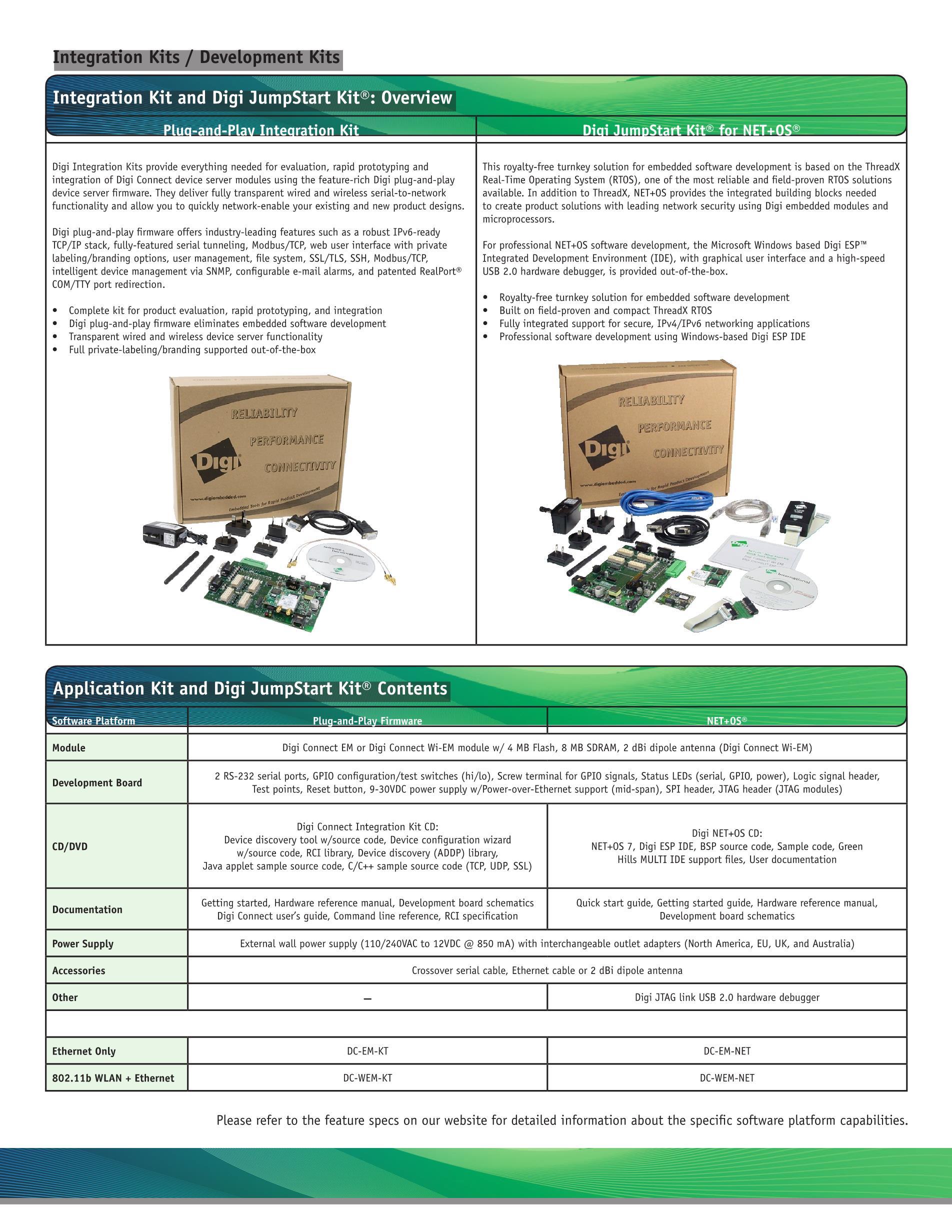 DC-SP-01-C's pdf picture 2