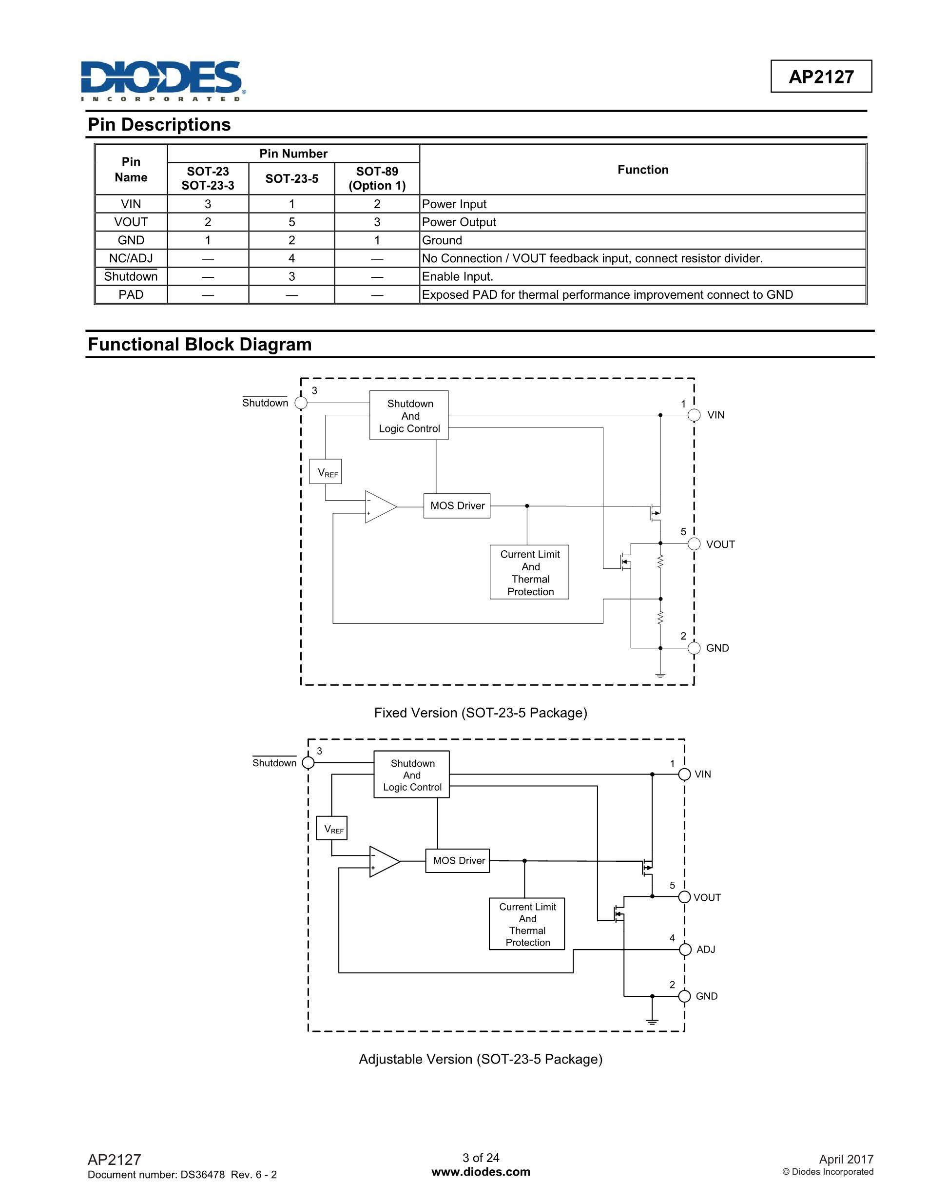 AP-N205's pdf picture 3