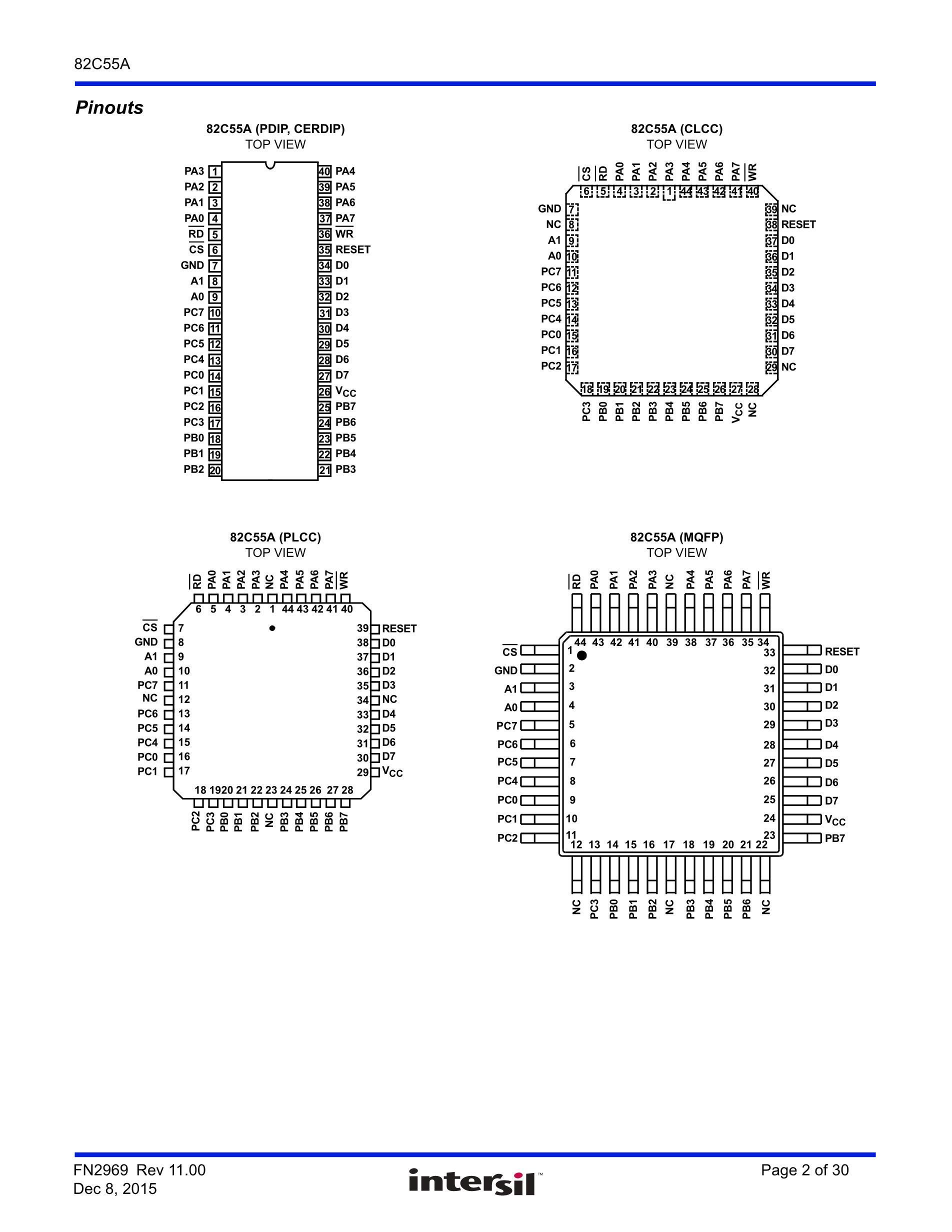 IQ82C55A's pdf picture 2