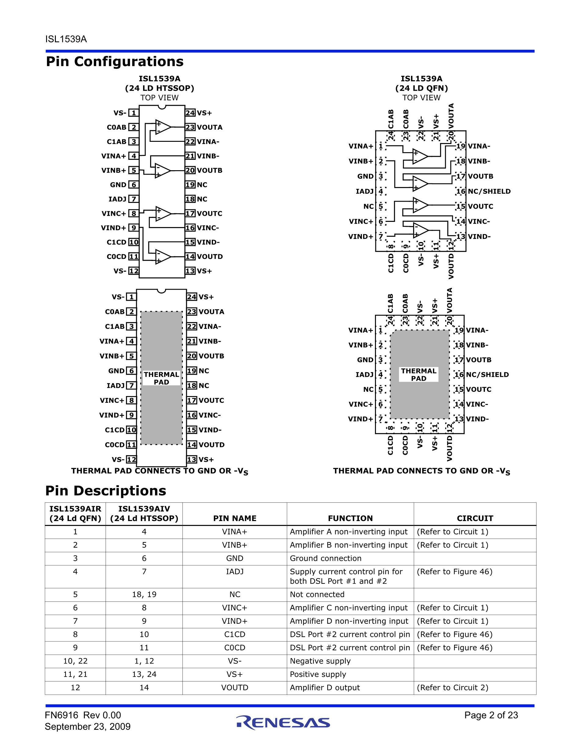 ISL12028IB27Z-T's pdf picture 2