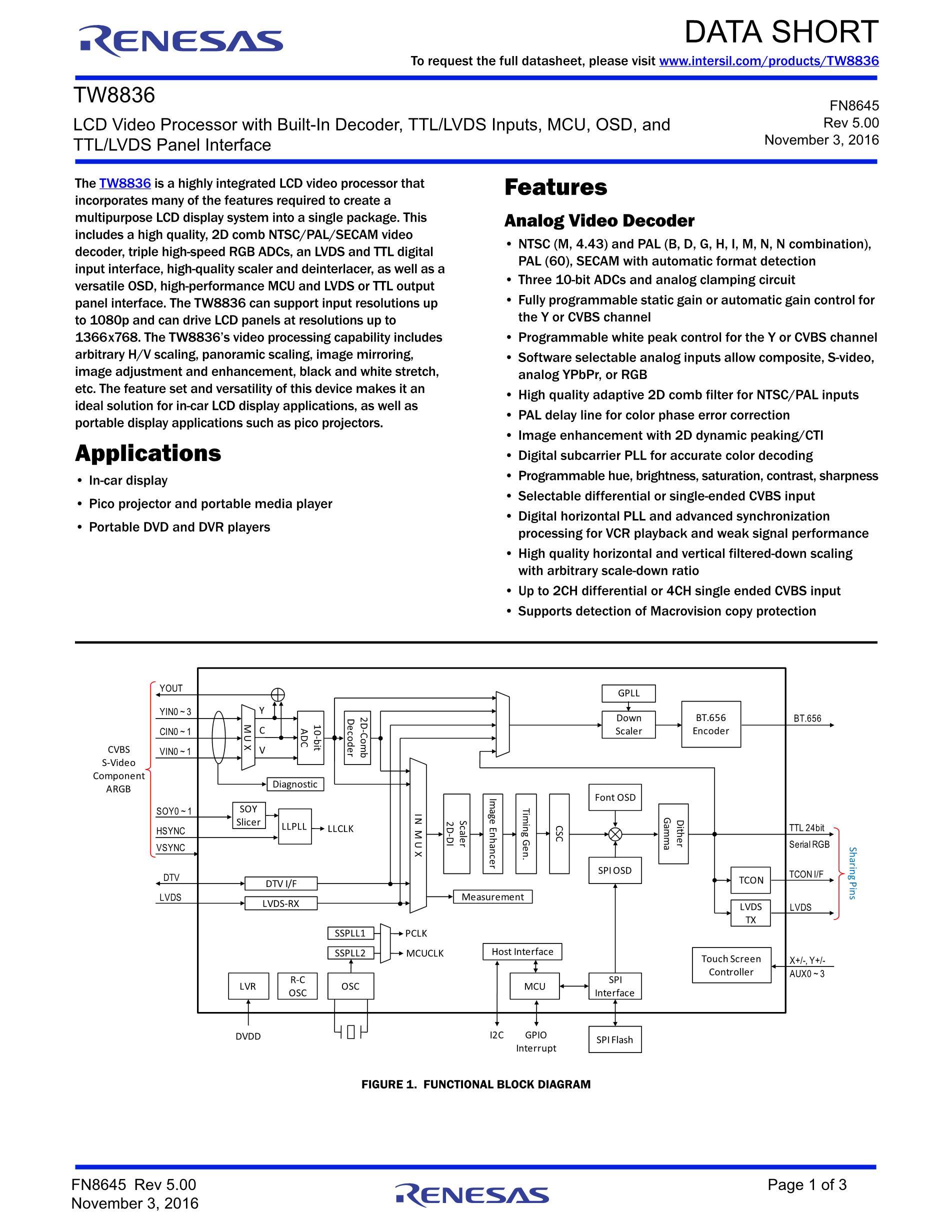 TW-214CV's pdf picture 1