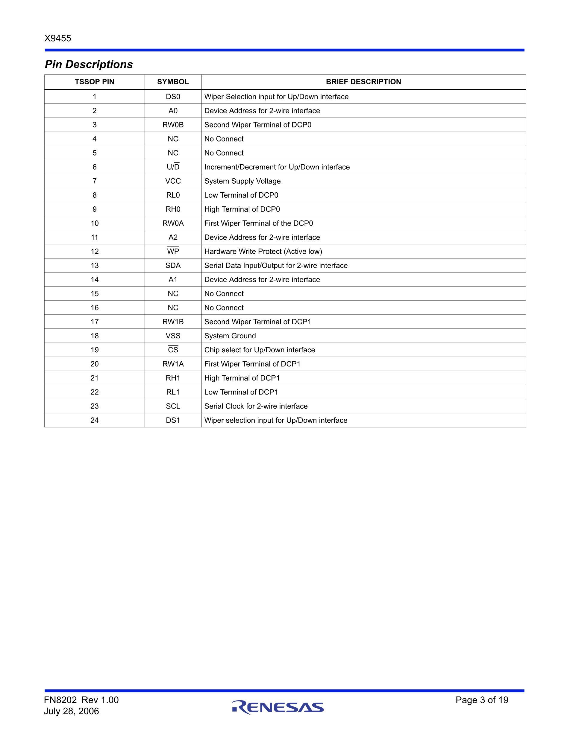 X9455US24I-2.7's pdf picture 3