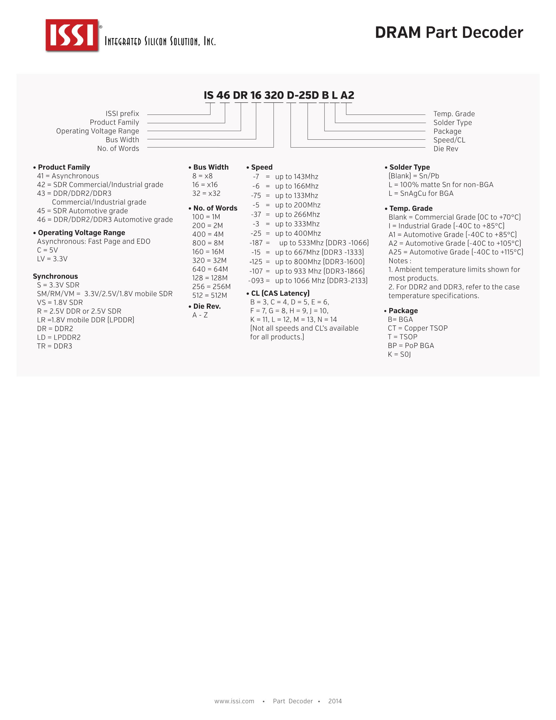 IS42S32200B-7TL's pdf picture 1