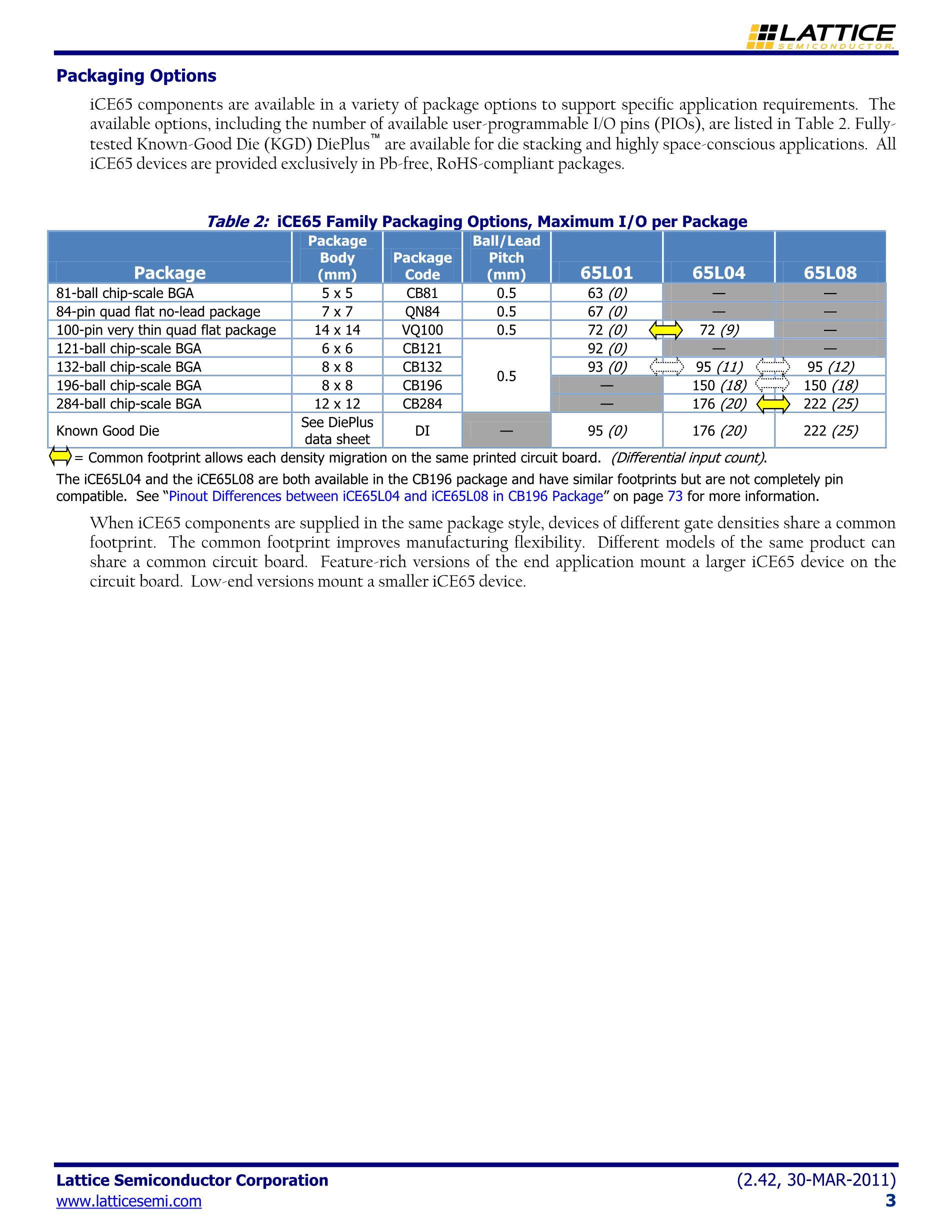 ICE65L01F-LVQ100C's pdf picture 3