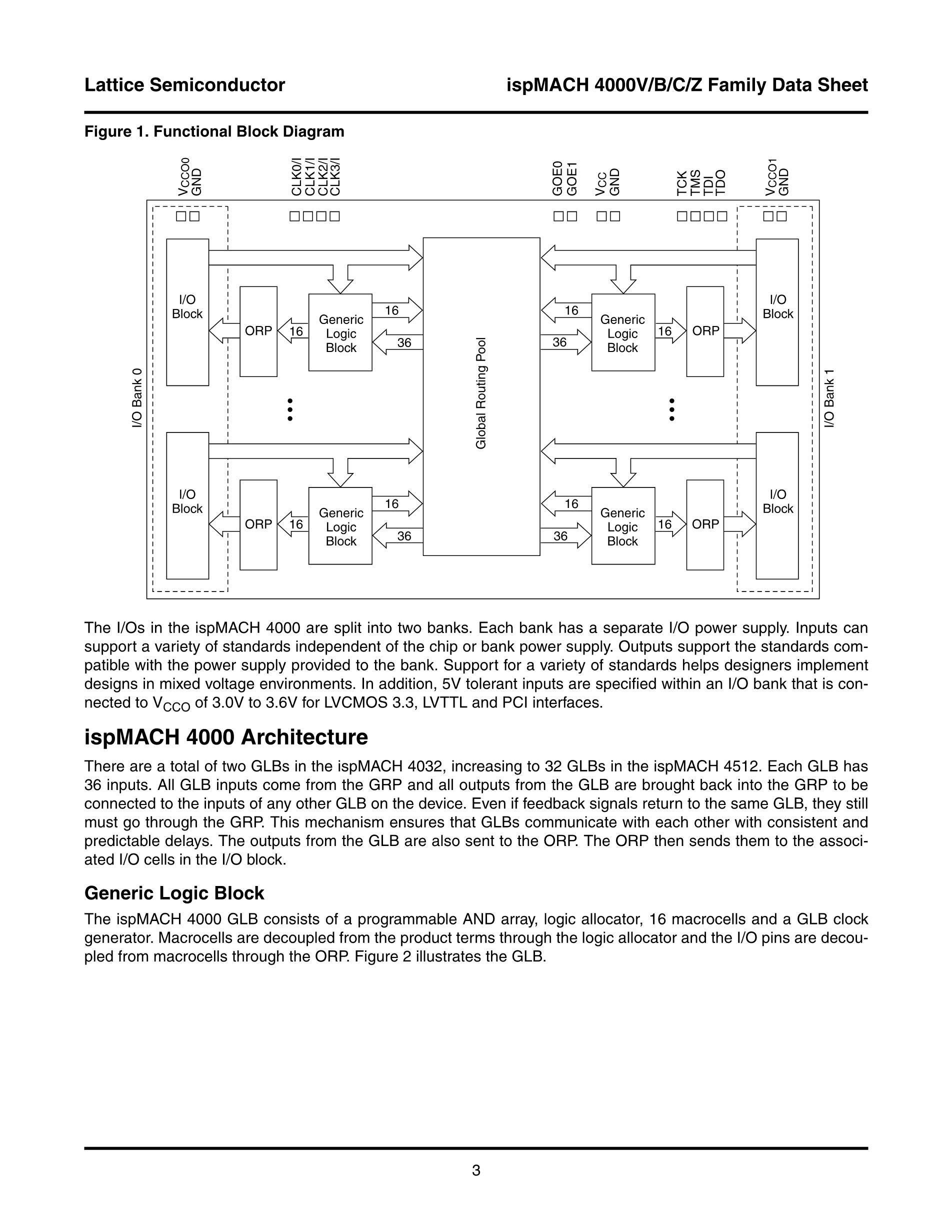 LC4064V-5T100I's pdf picture 3