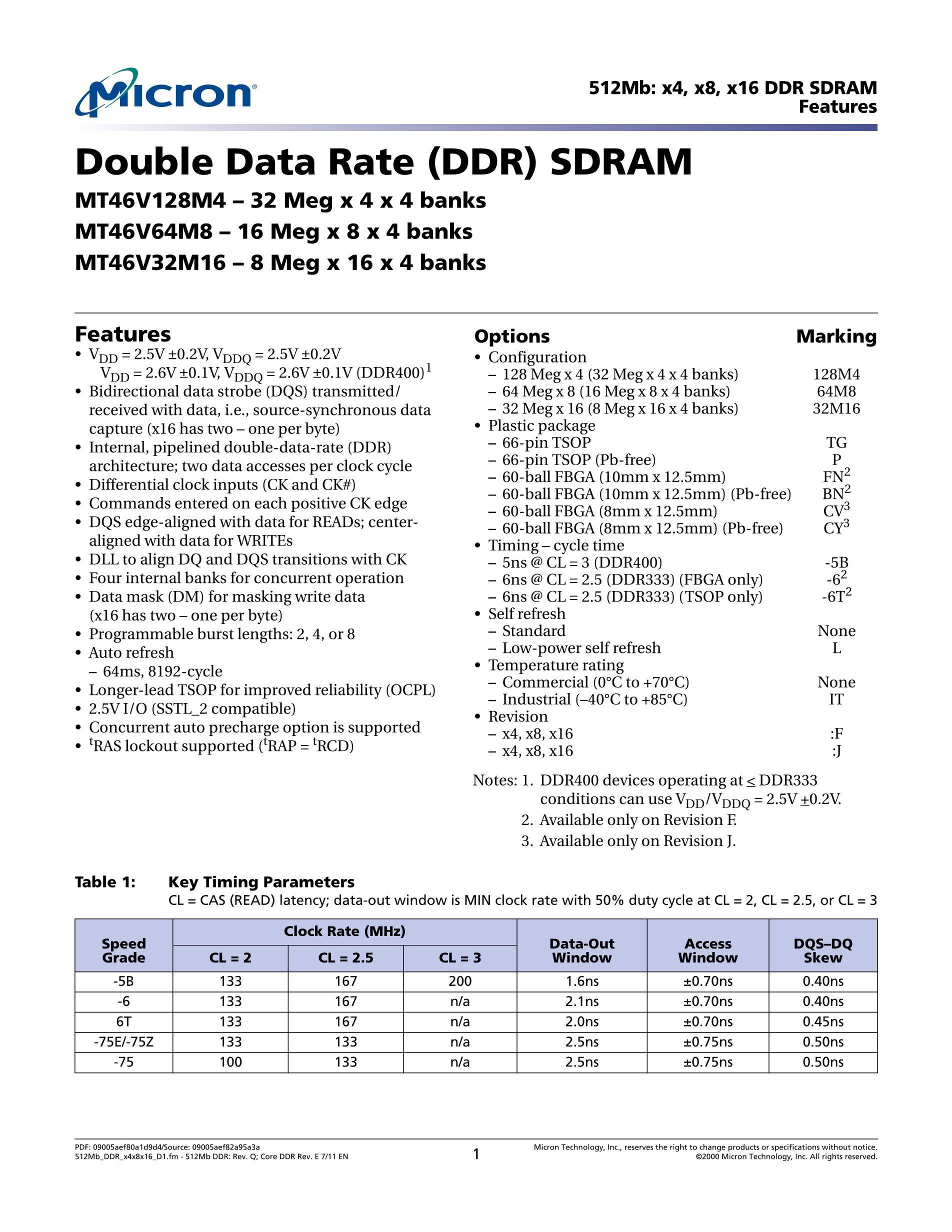 MT46H32M16LGCK-10 IT ES's pdf picture 1