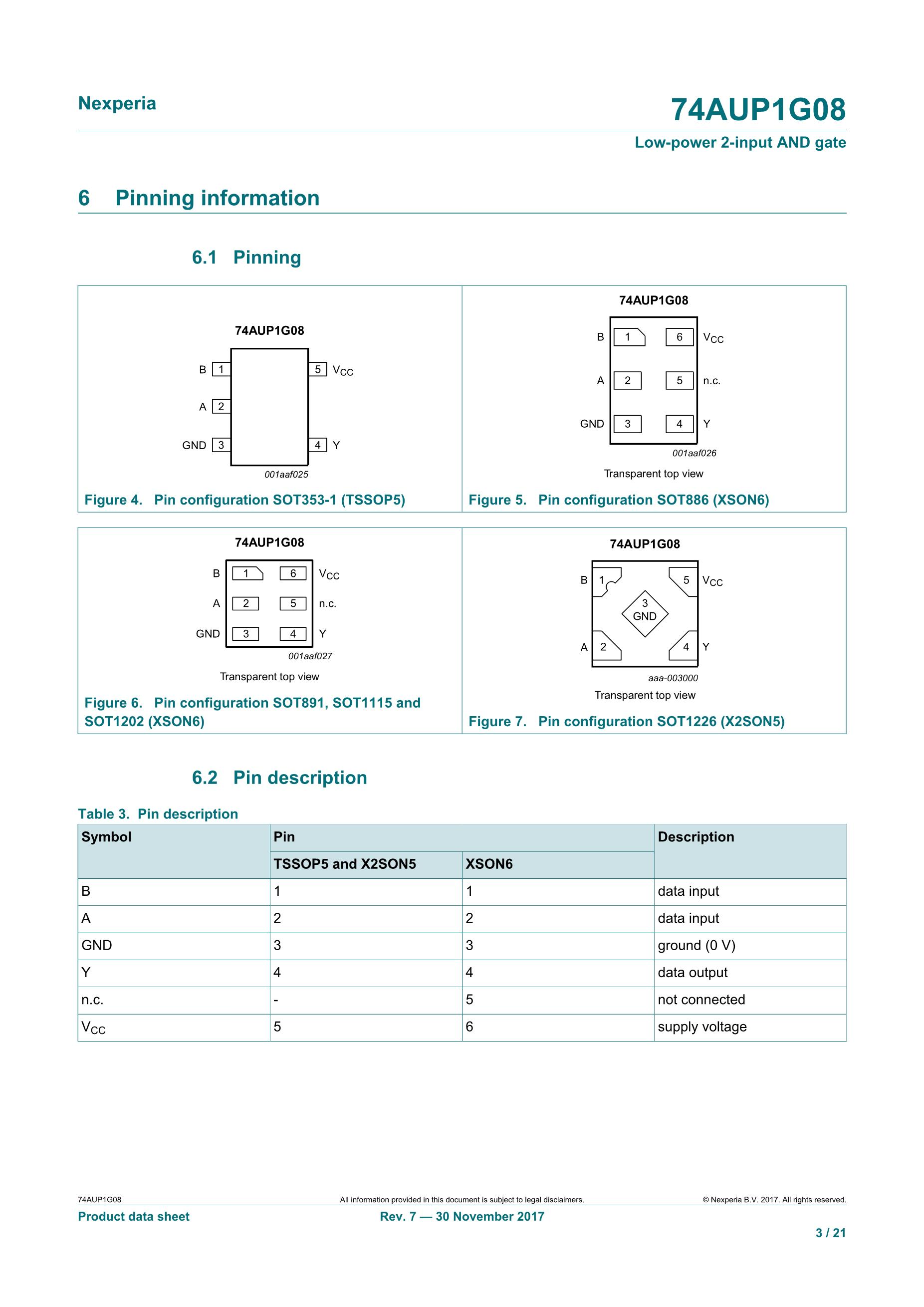 74AUP2G80GF,115's pdf picture 3