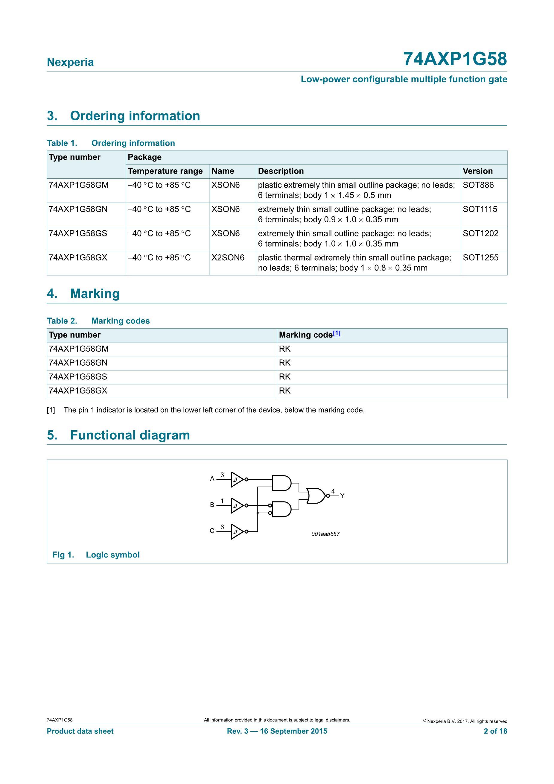 74AXP1G17GMH's pdf picture 2