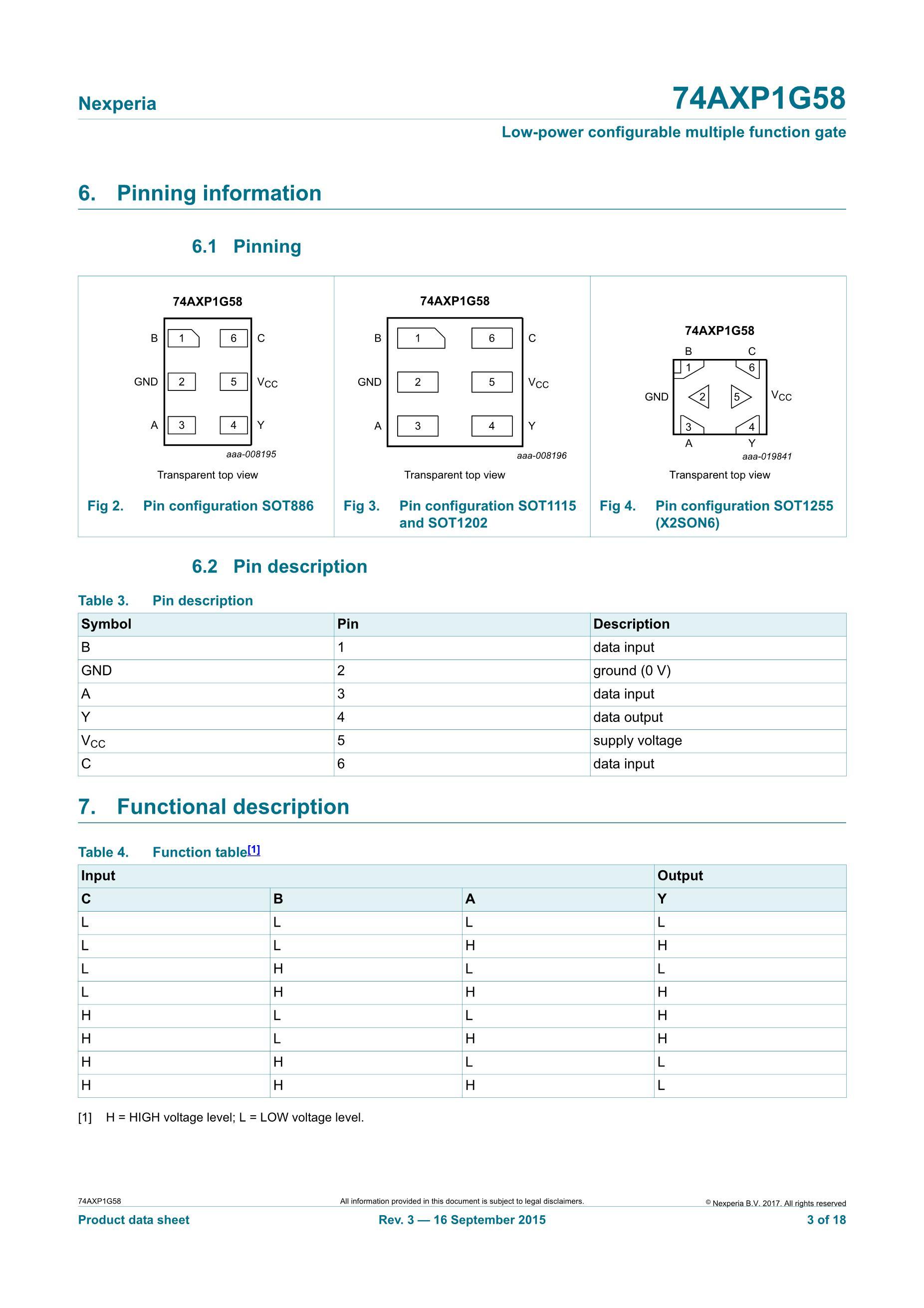 74AXP1G17GMH's pdf picture 3