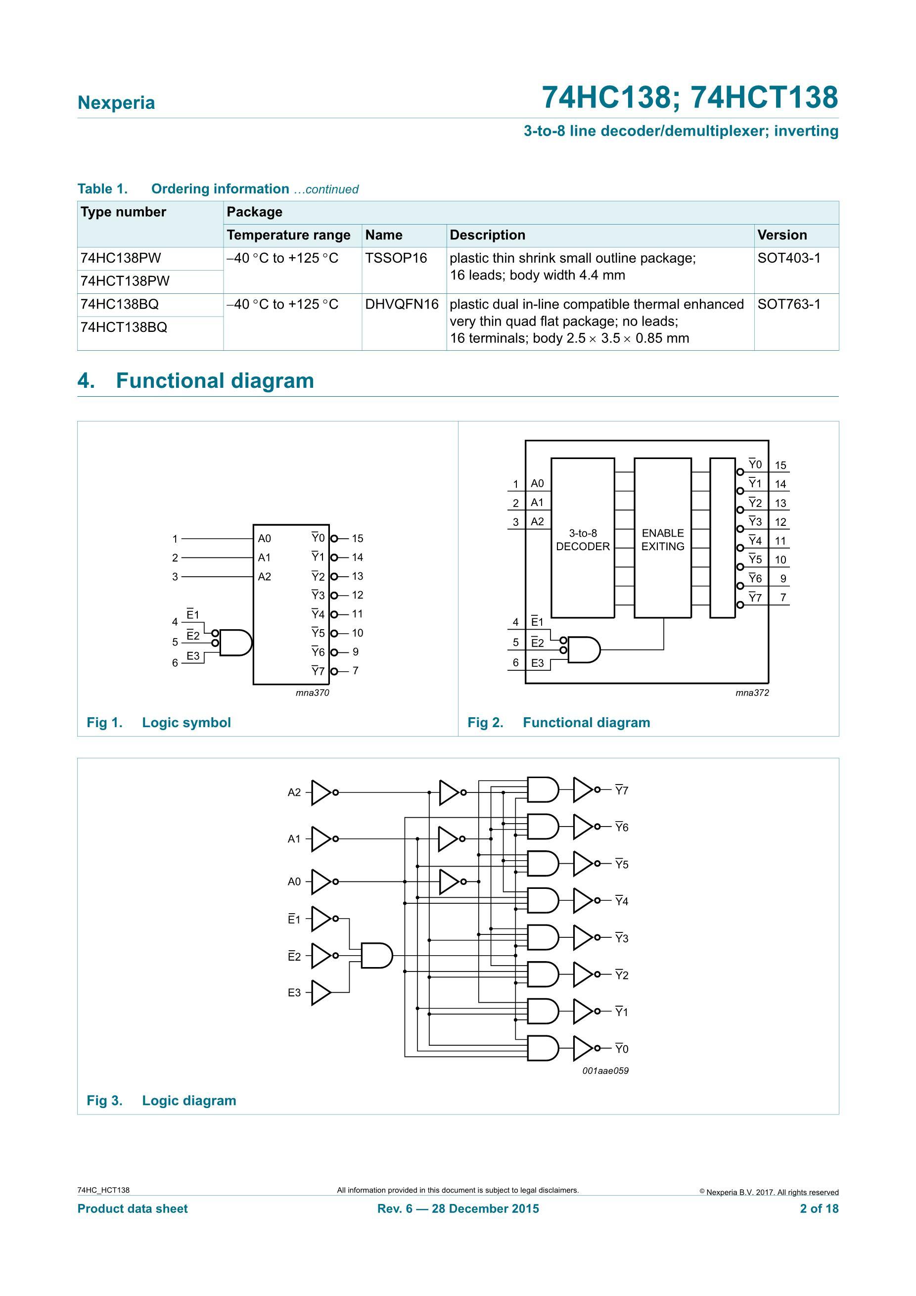 74HC138D's pdf picture 2