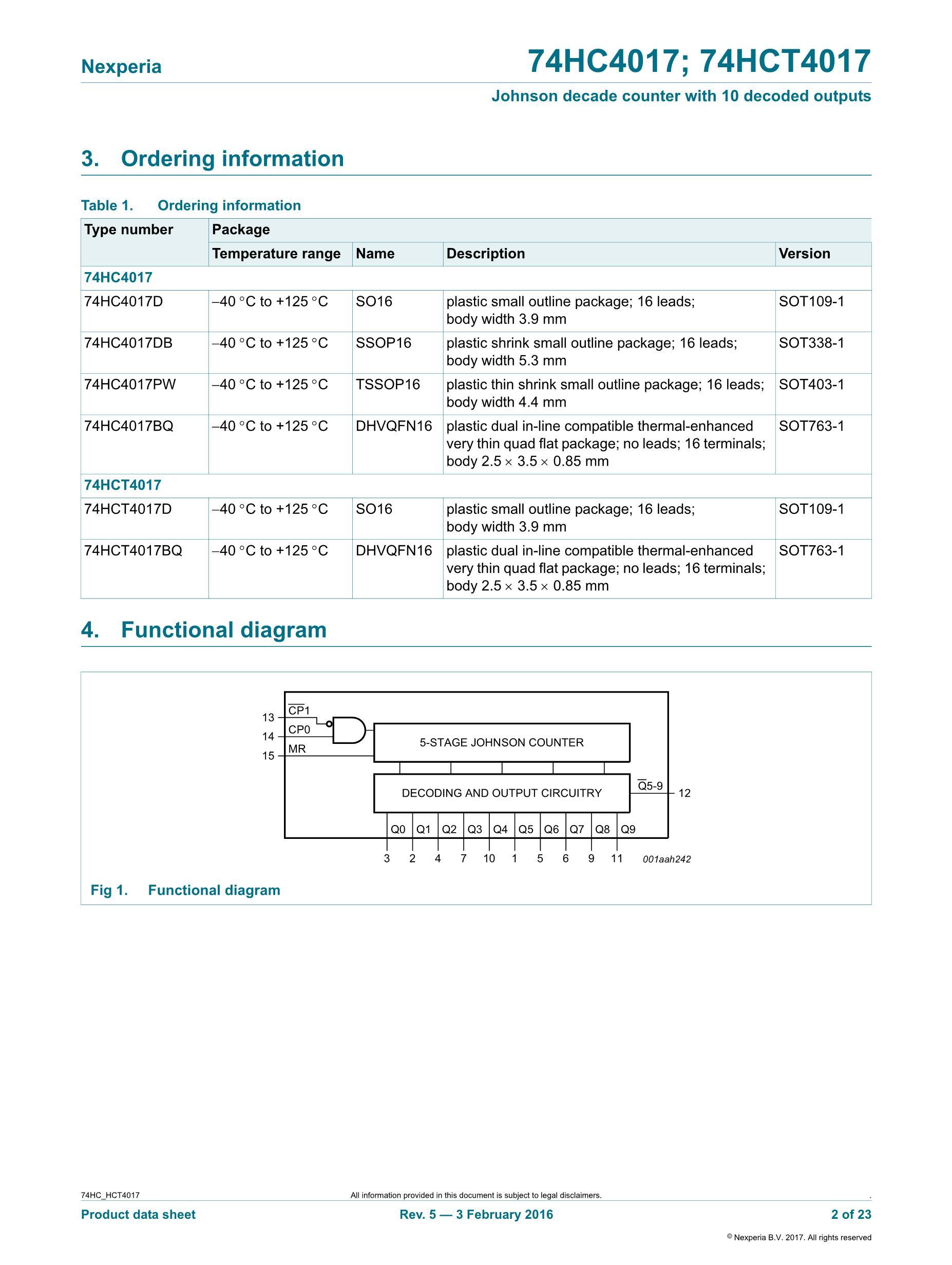 74HC4017's pdf picture 2