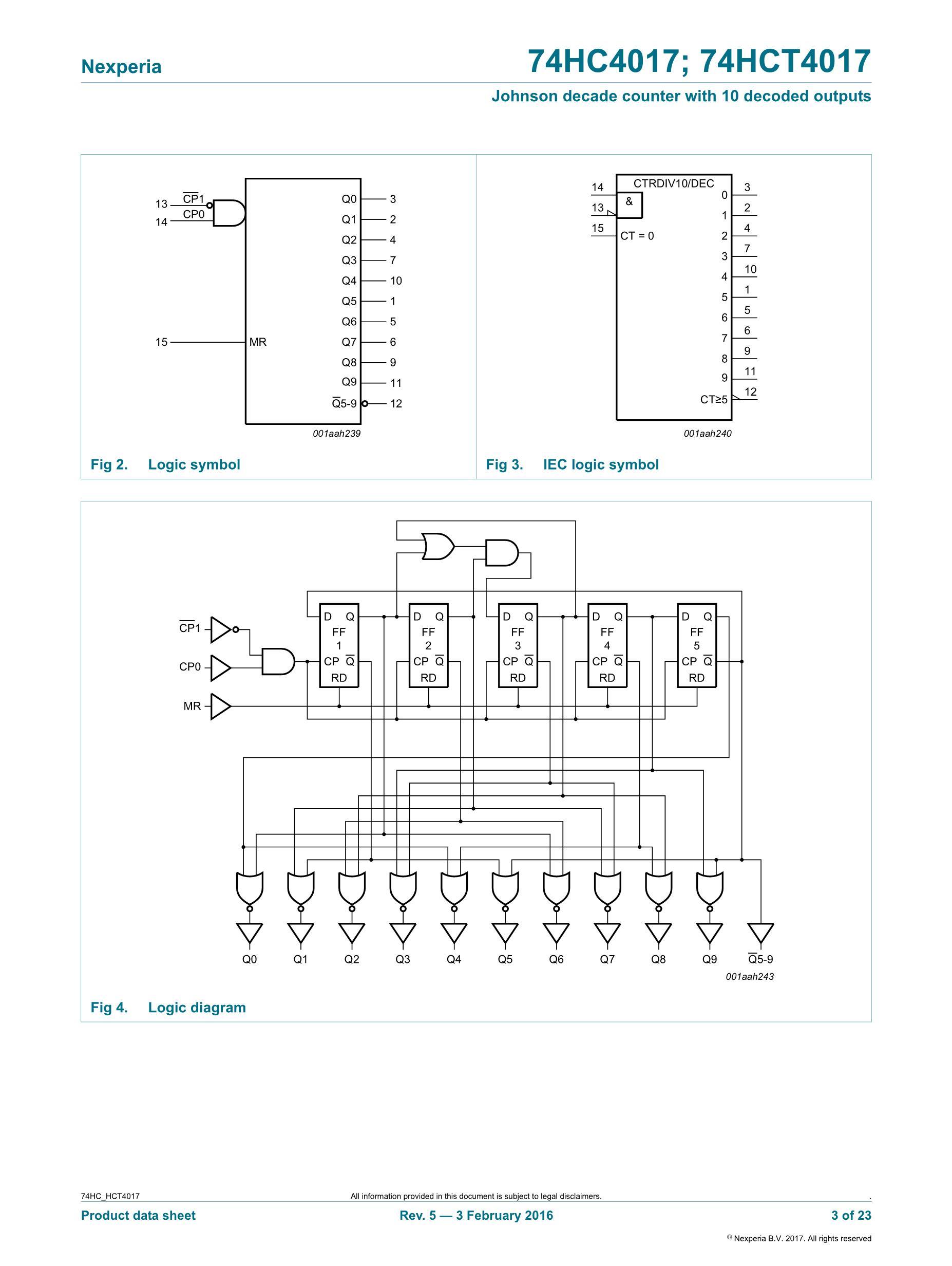74HC4017's pdf picture 3