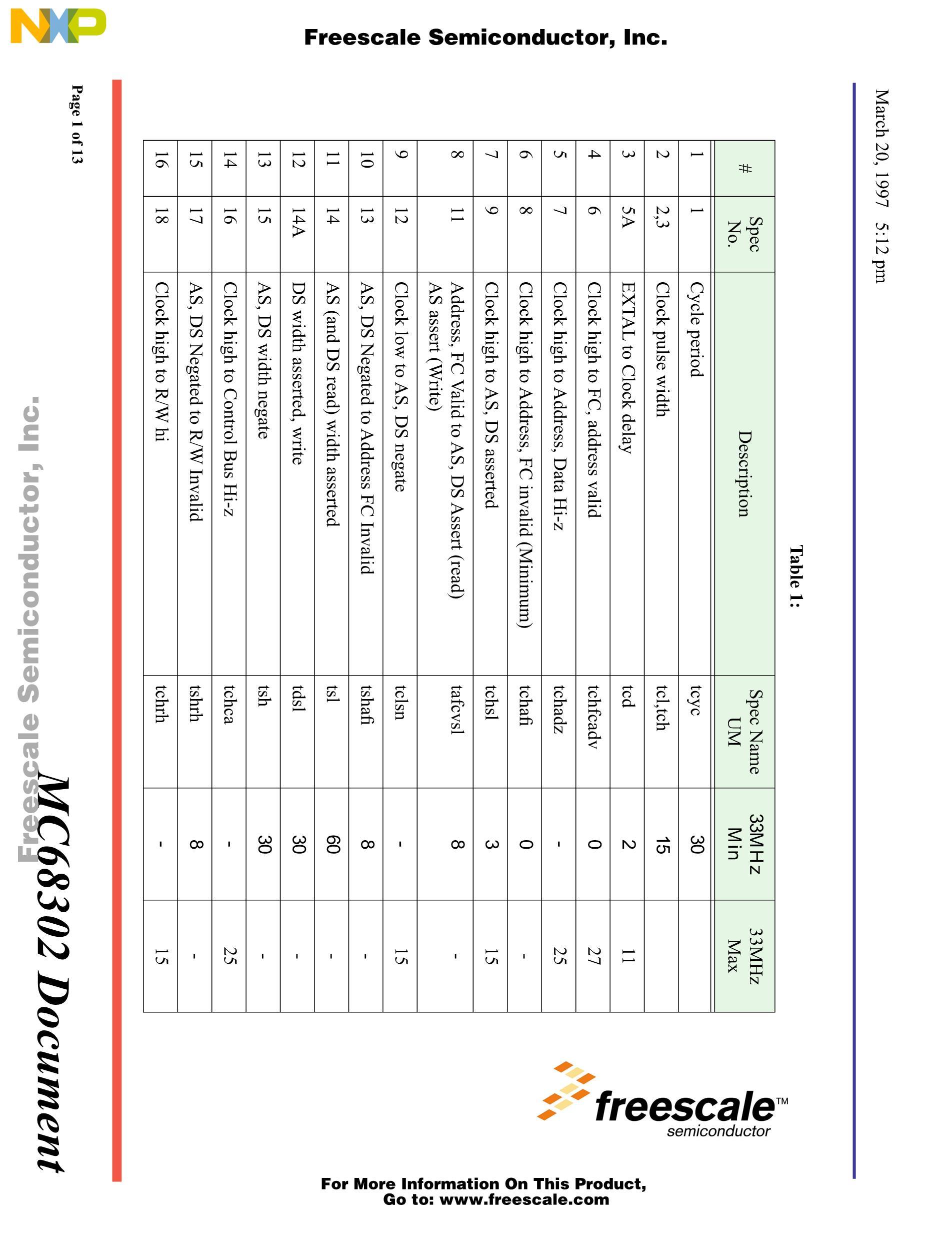 MC68302PV33C's pdf picture 1