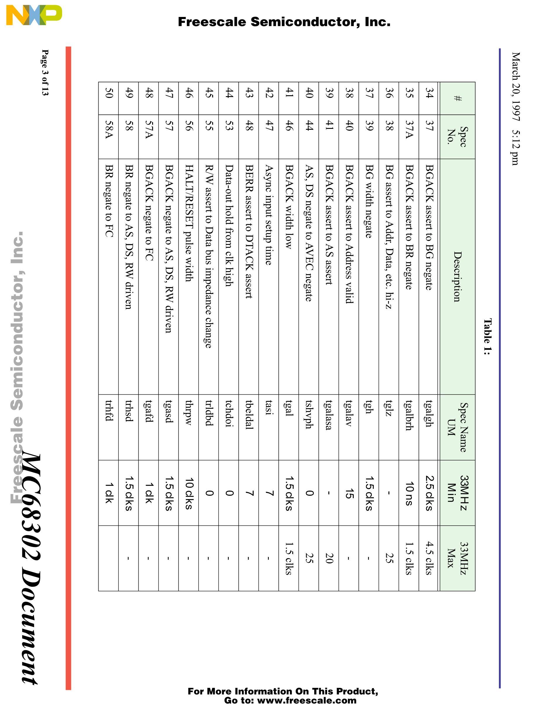 MC68302PV33C's pdf picture 3