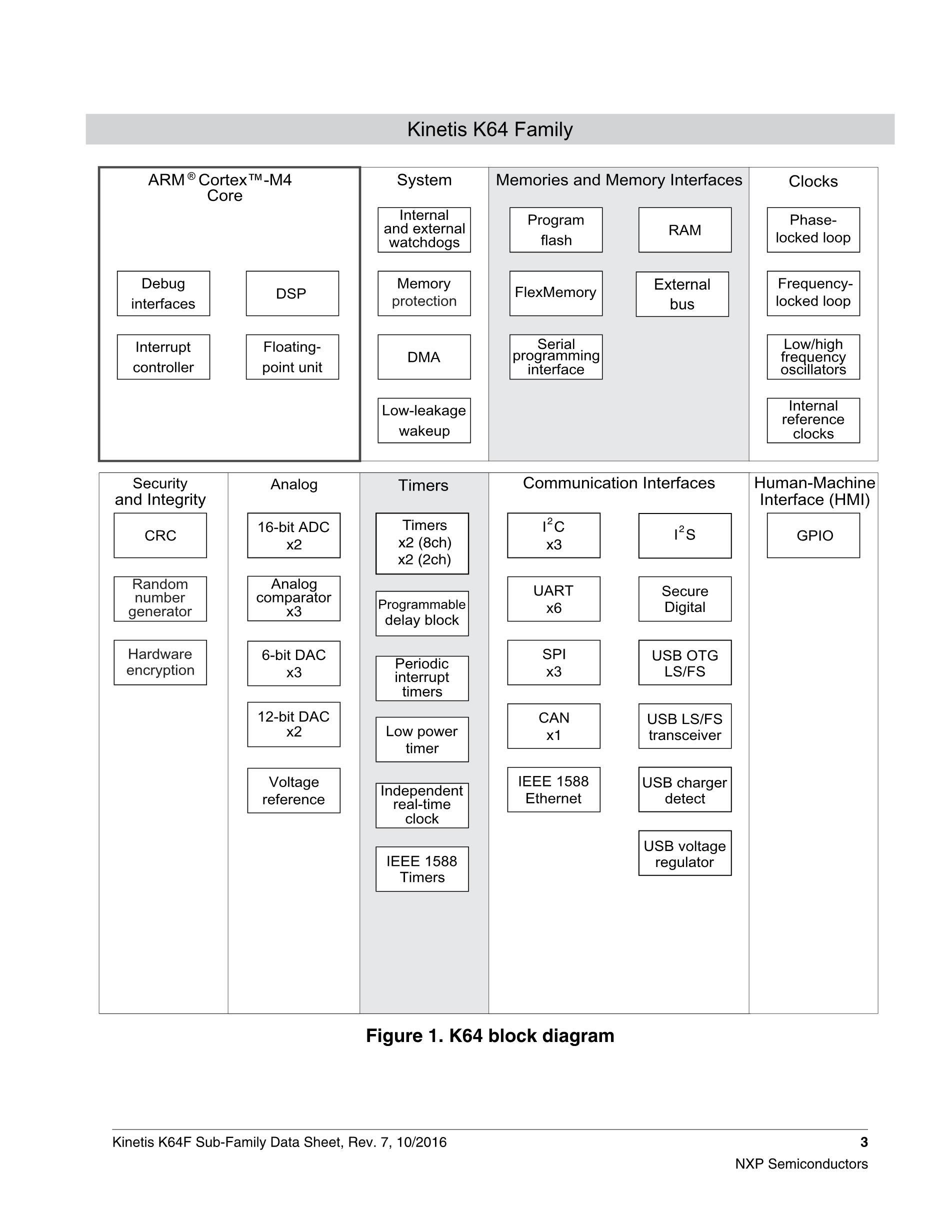 12.0000C MHZ 2PT's pdf picture 3