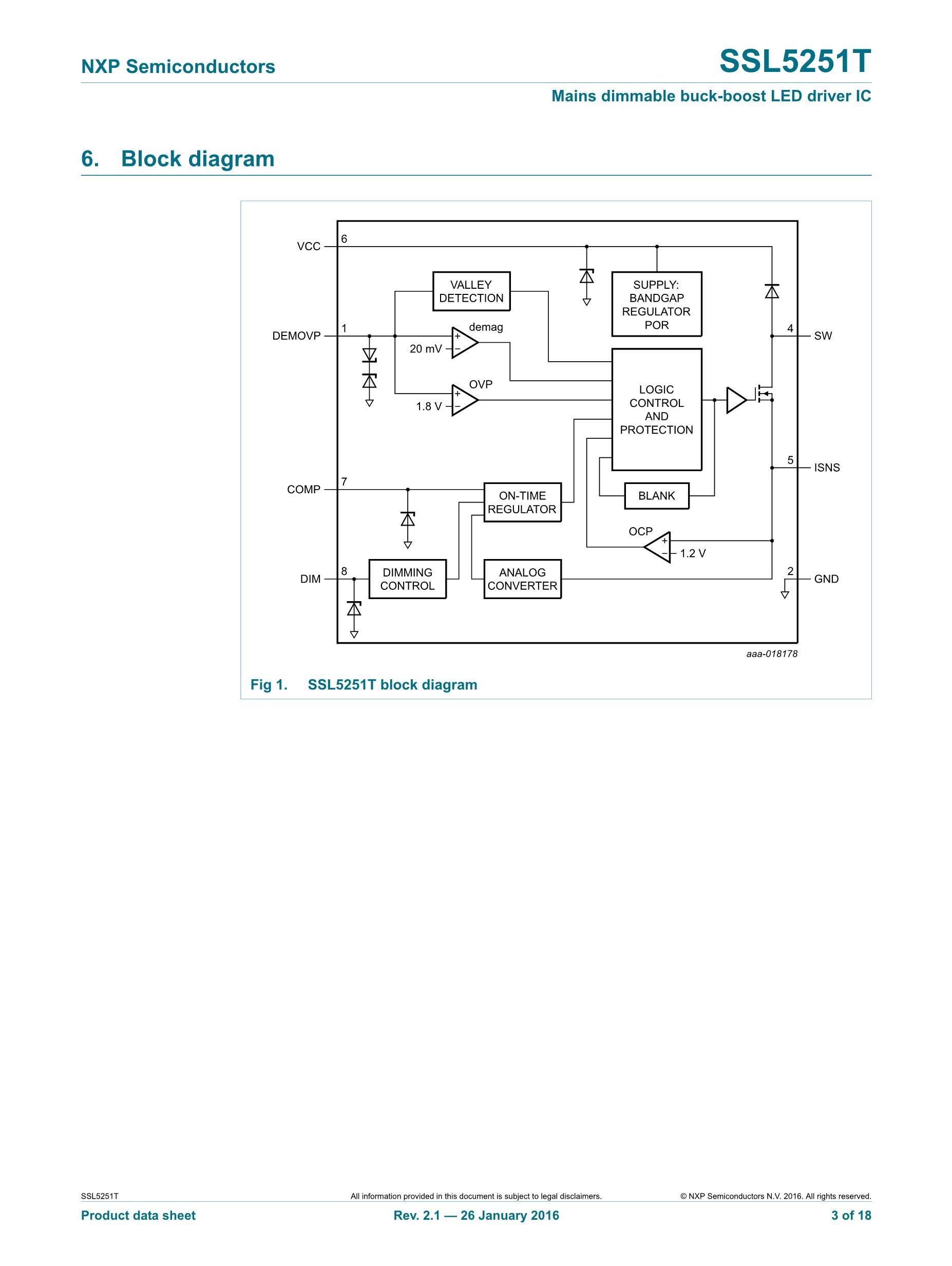 SSL54B's pdf picture 3