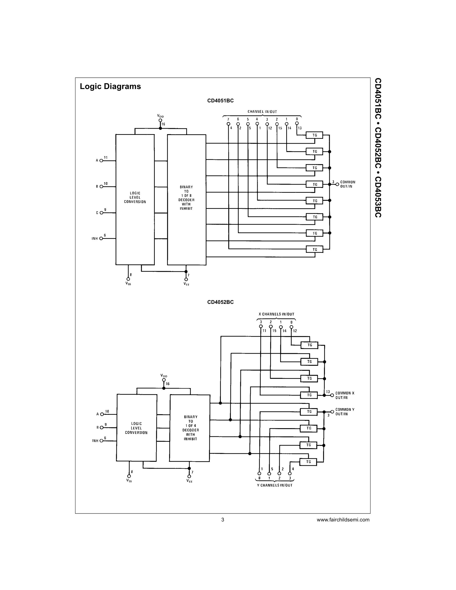 CD4053BCM's pdf picture 3