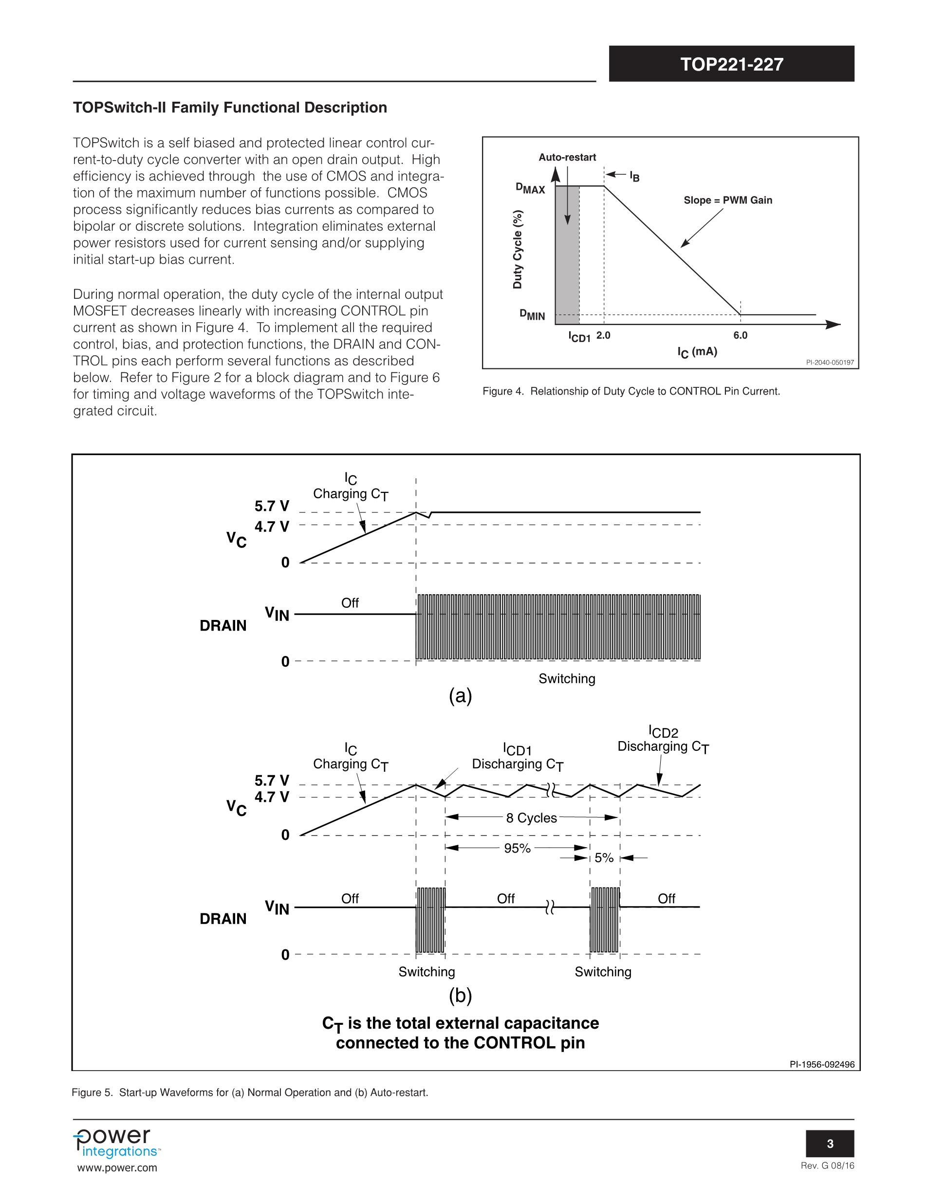 TOP224's pdf picture 3