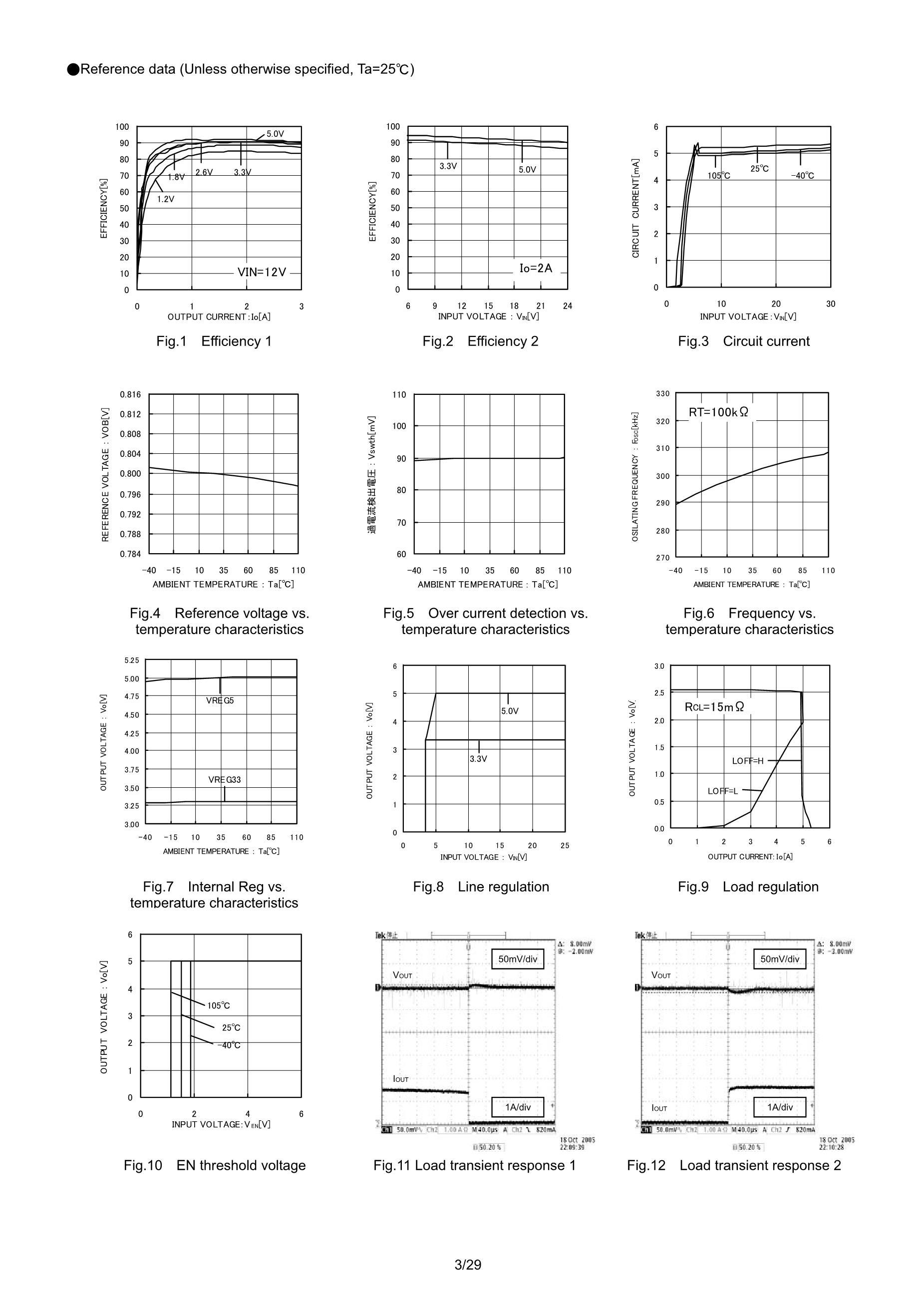 BD9001F's pdf picture 3