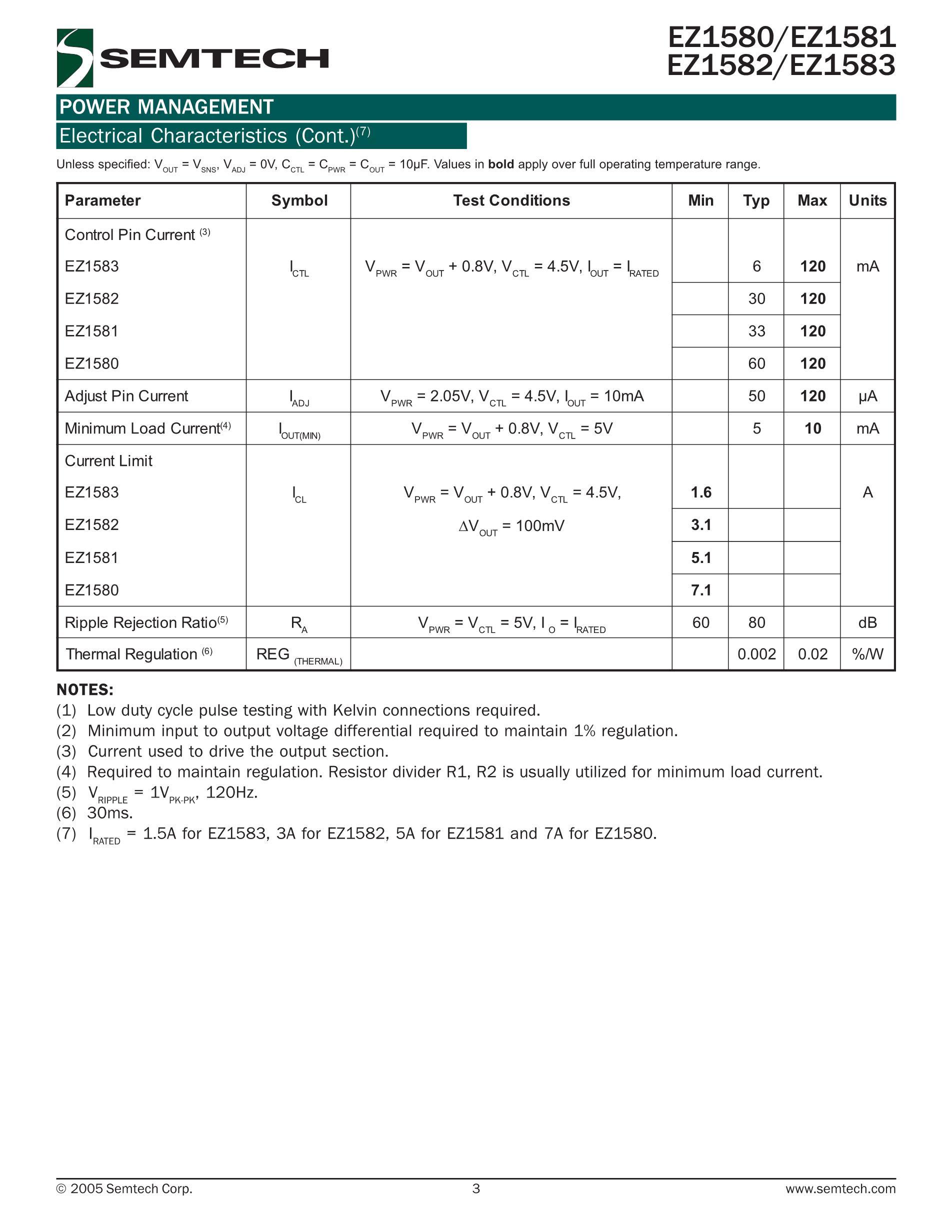 CM-2M2012-181JT's pdf picture 3