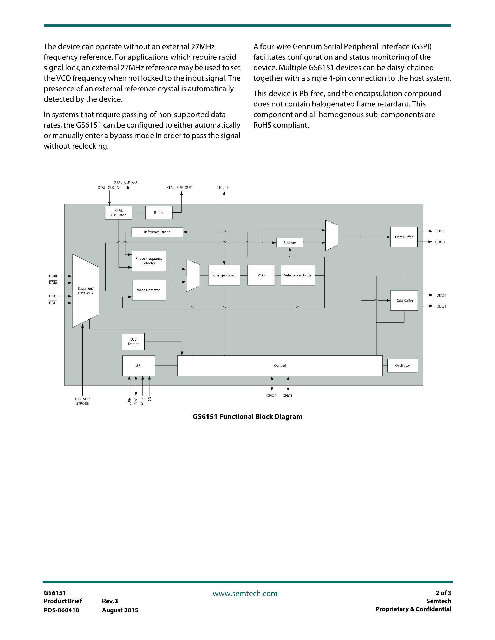 Intersil(Renesas Electronics) ISL33003IUZ's pdf picture 2