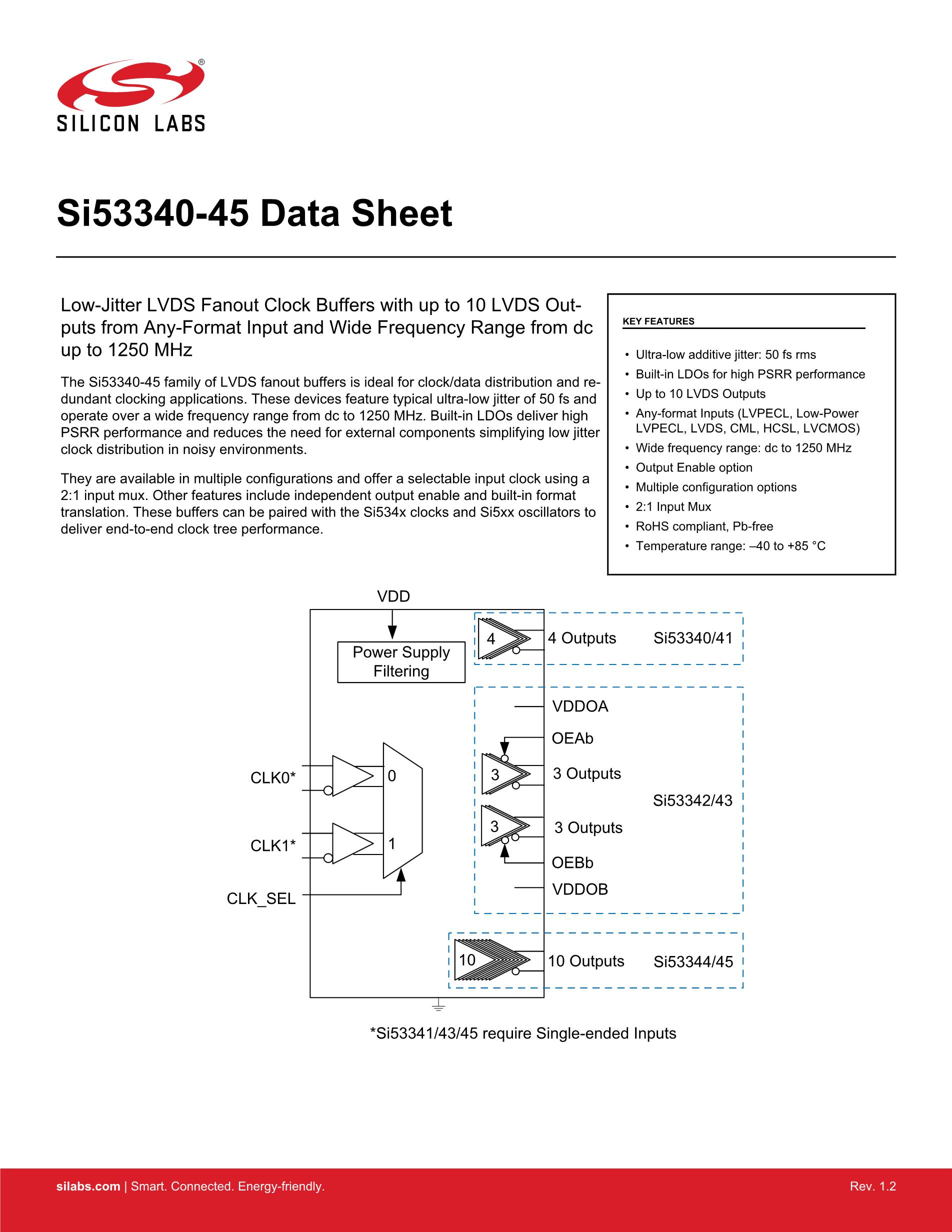 SI53328-B-GMR's pdf picture 1