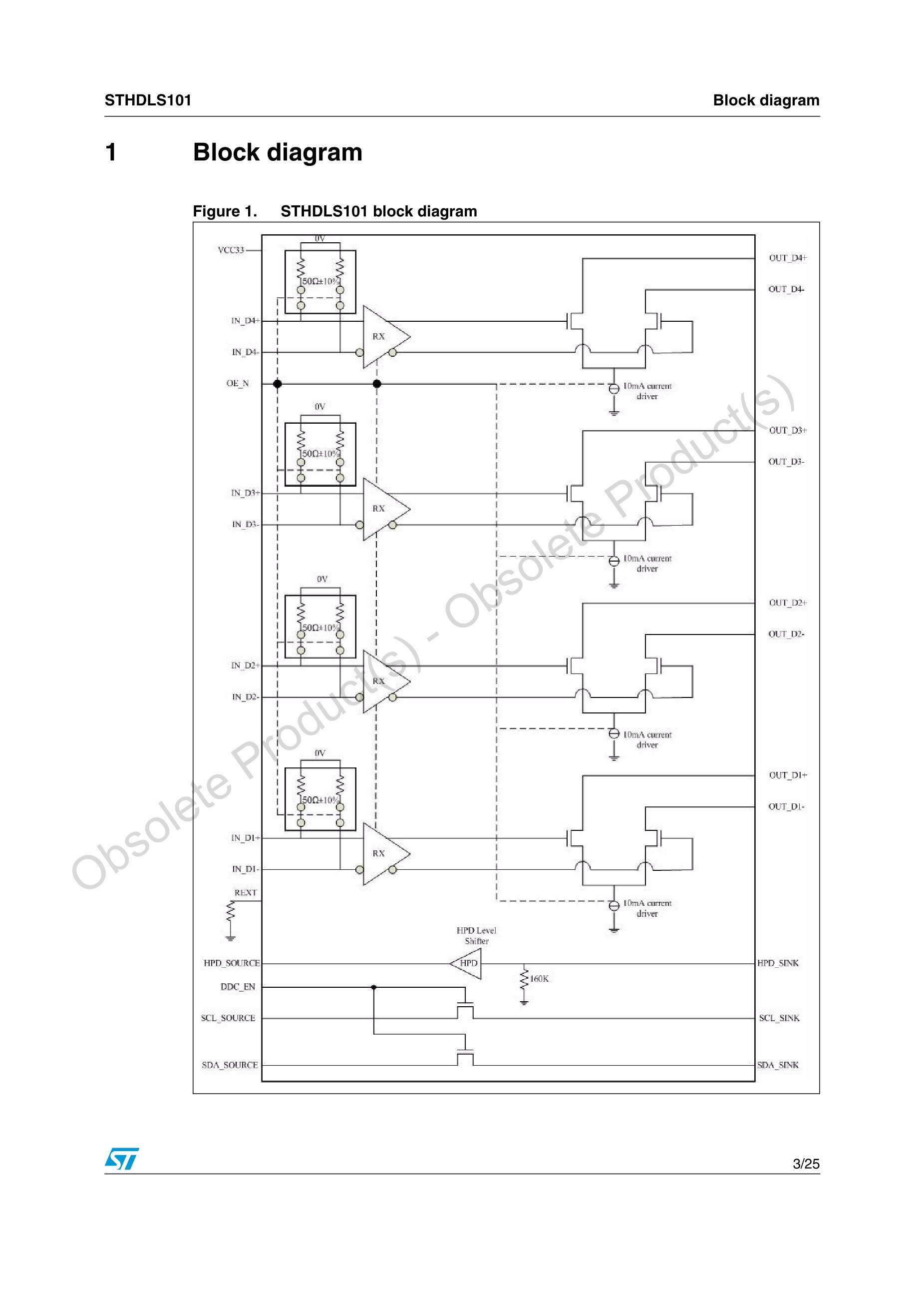 STHDMI002ABTR's pdf picture 3