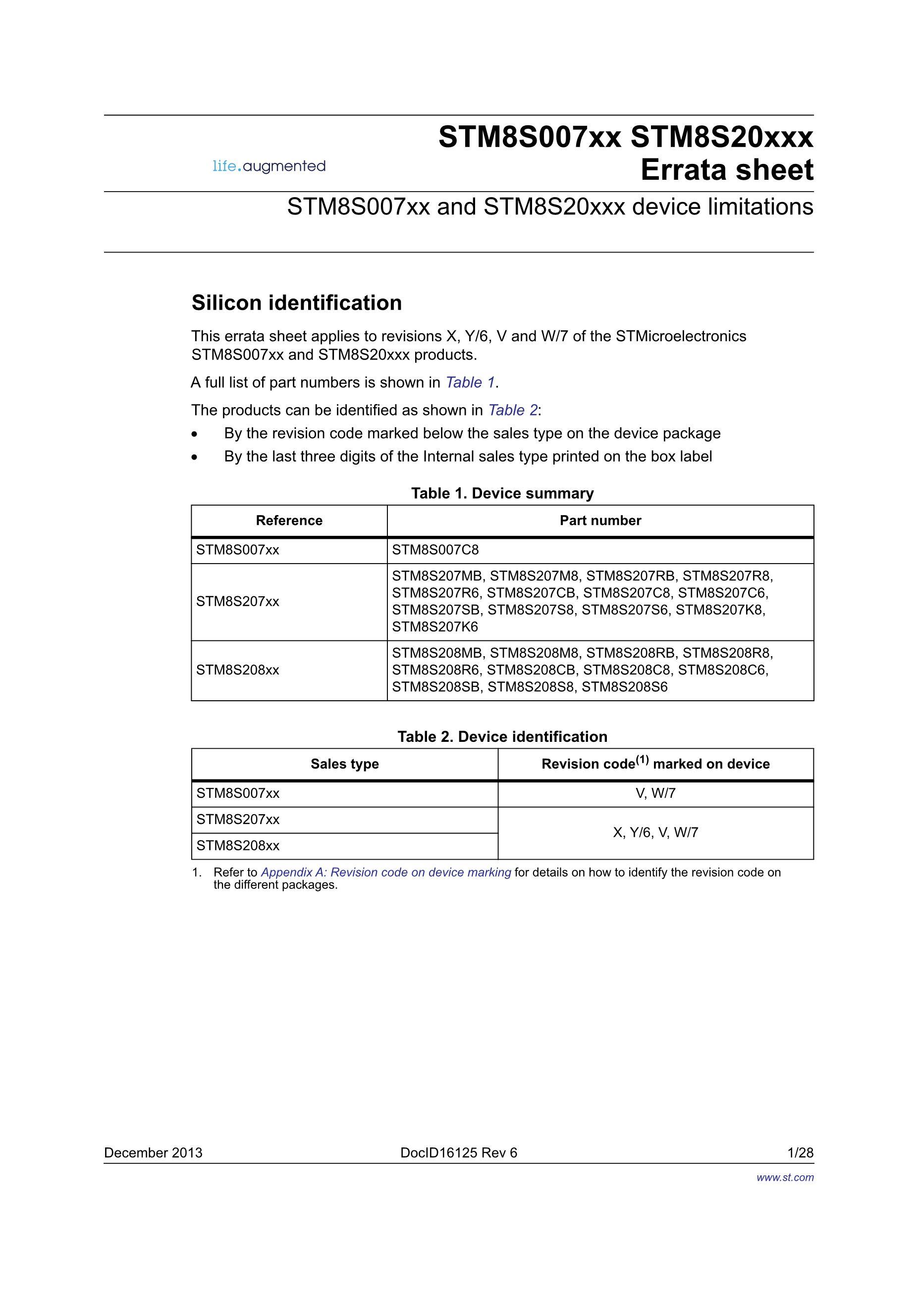 STM8S207's pdf picture 1