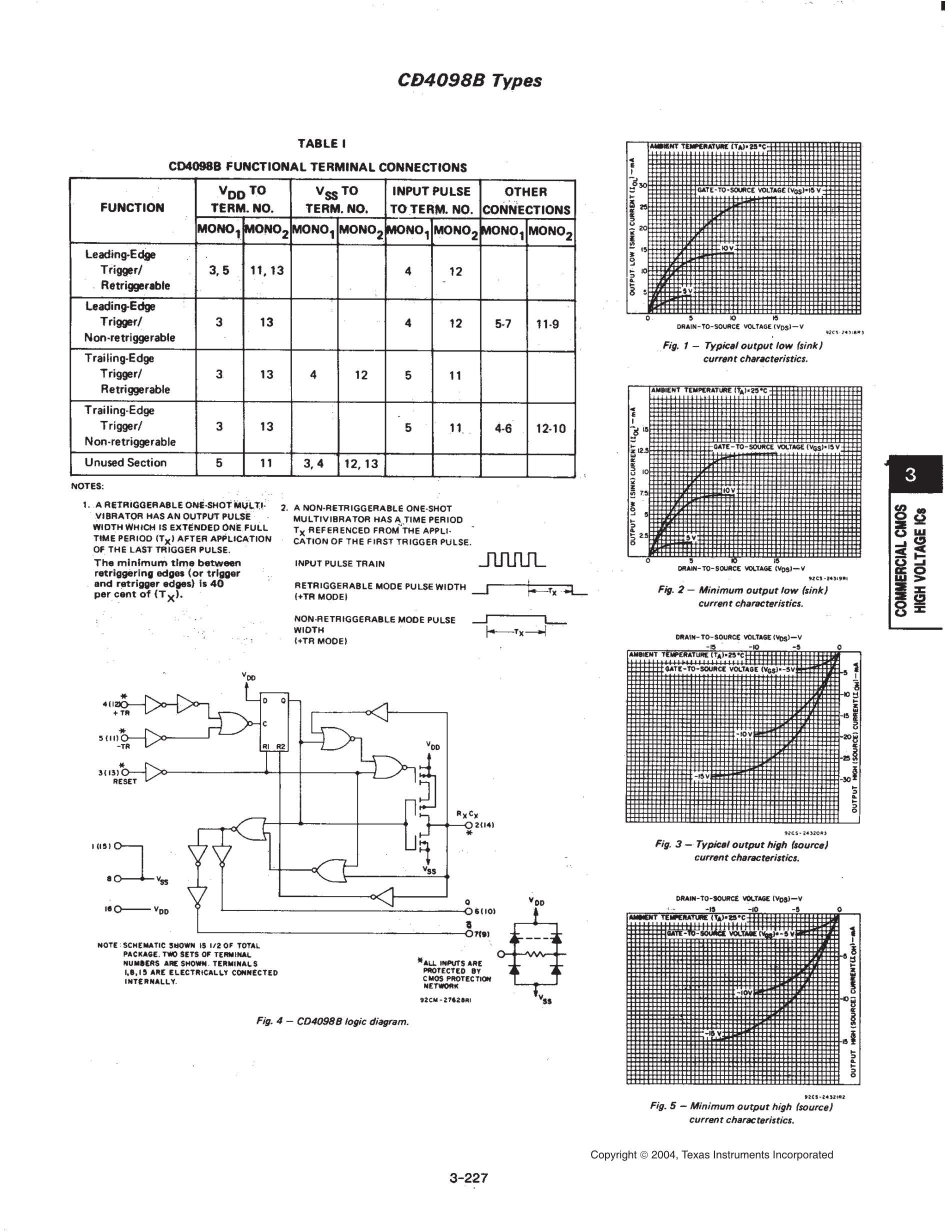 CD4098BM's pdf picture 2