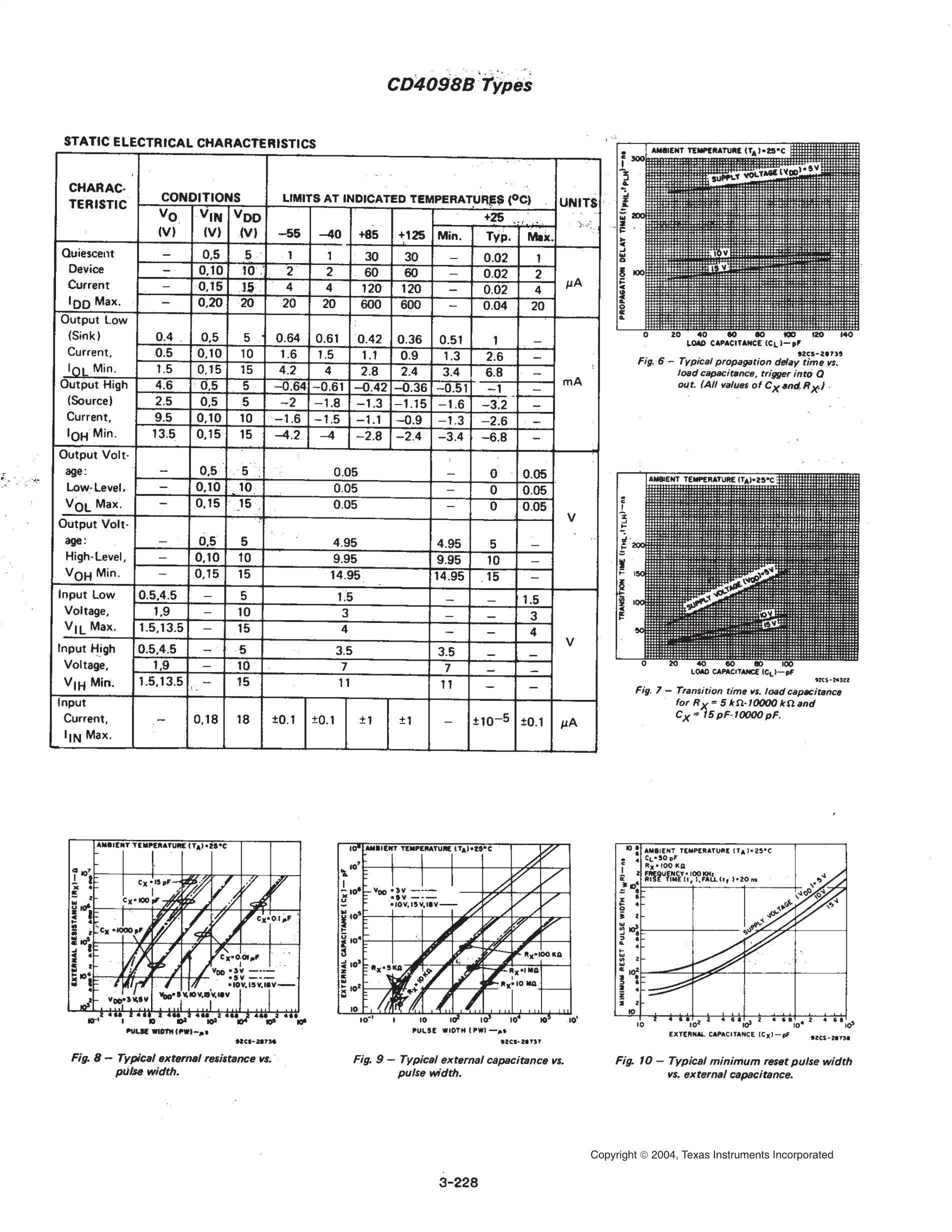 CD4098BM's pdf picture 3