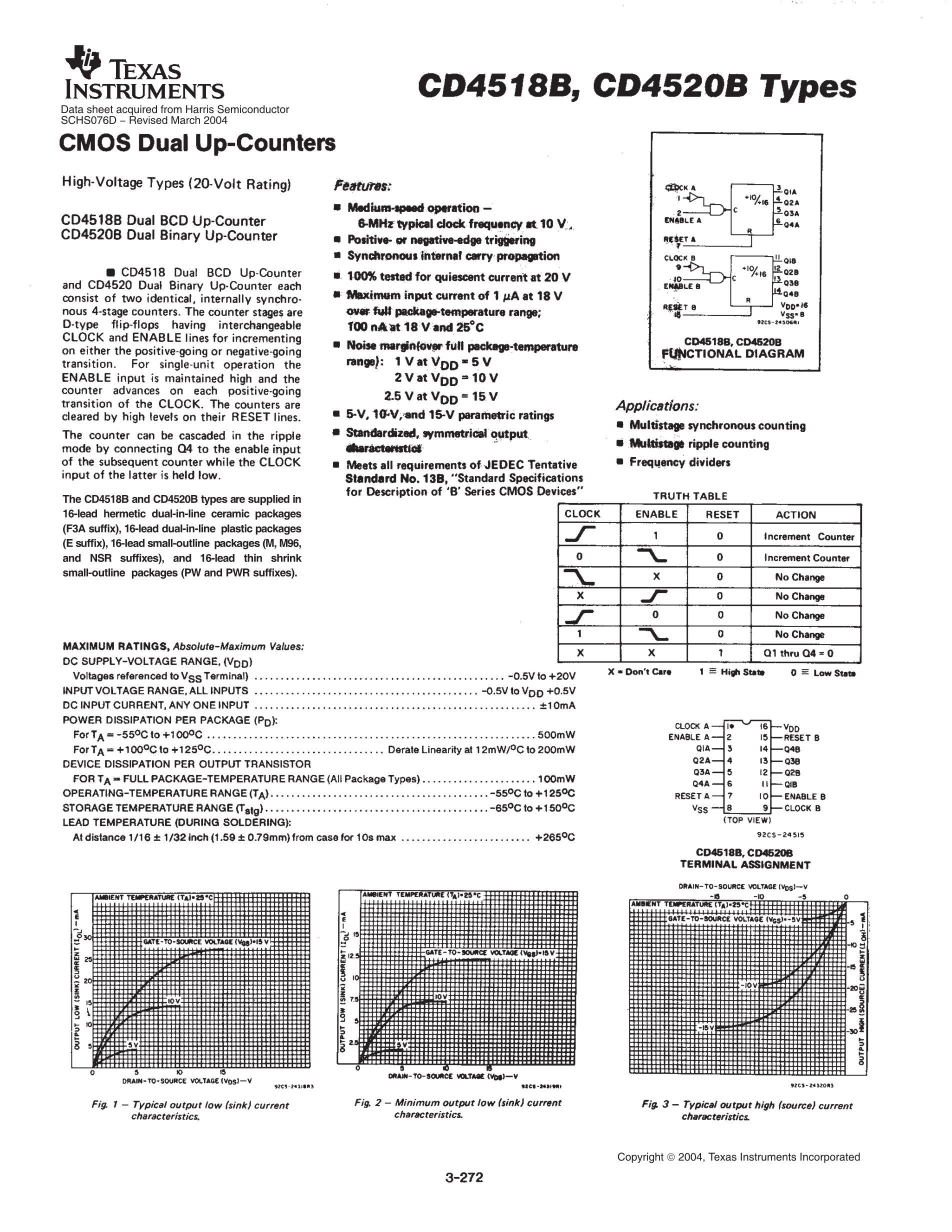 CD4520's pdf picture 1