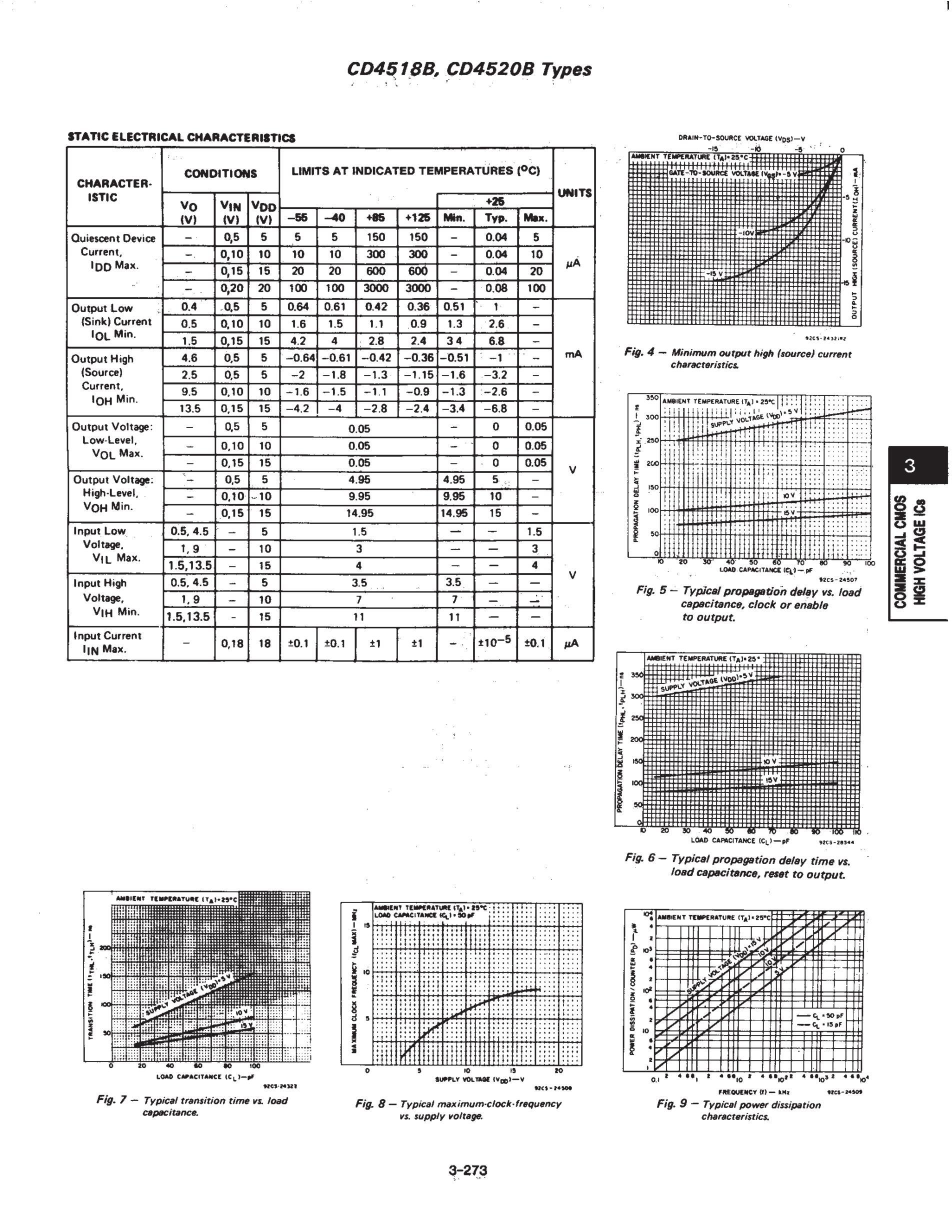 CD4520's pdf picture 2