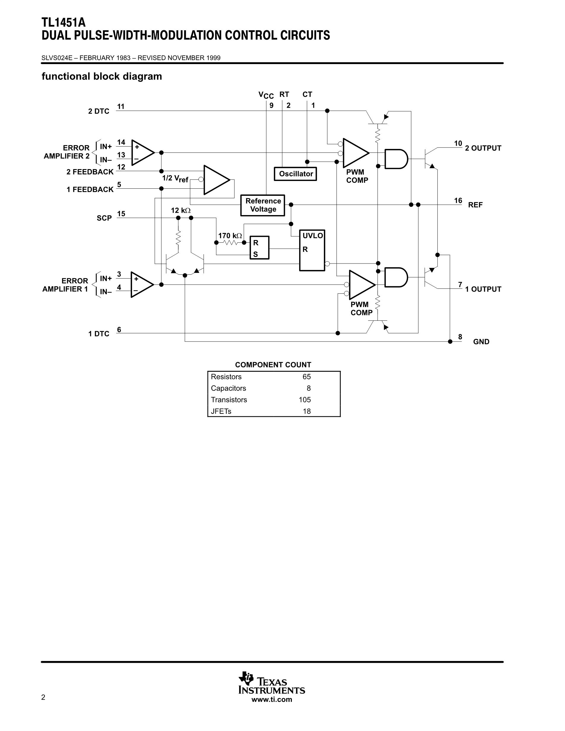TL1453CDG4's pdf picture 2