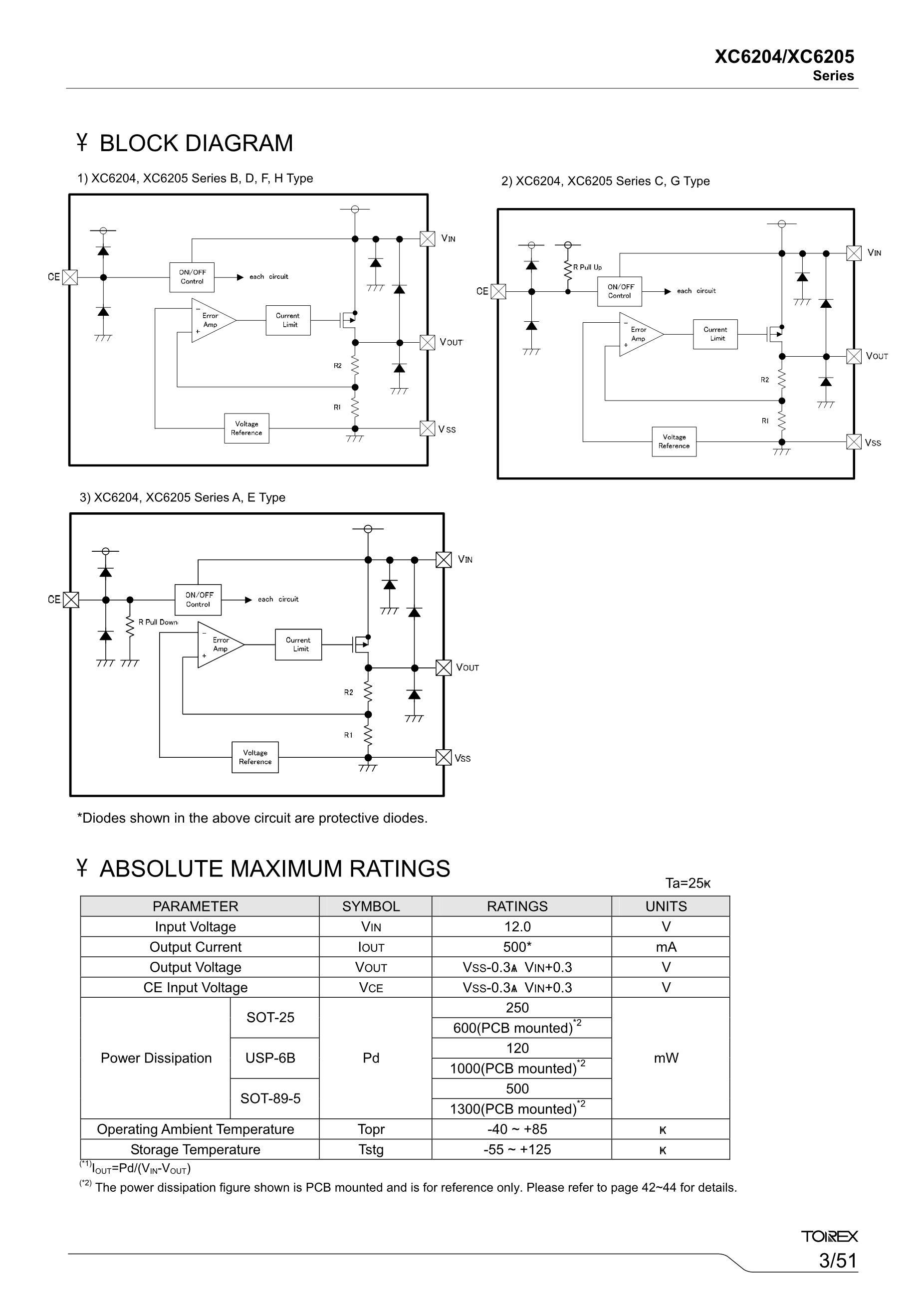 XC6206P482MR-G's pdf picture 3