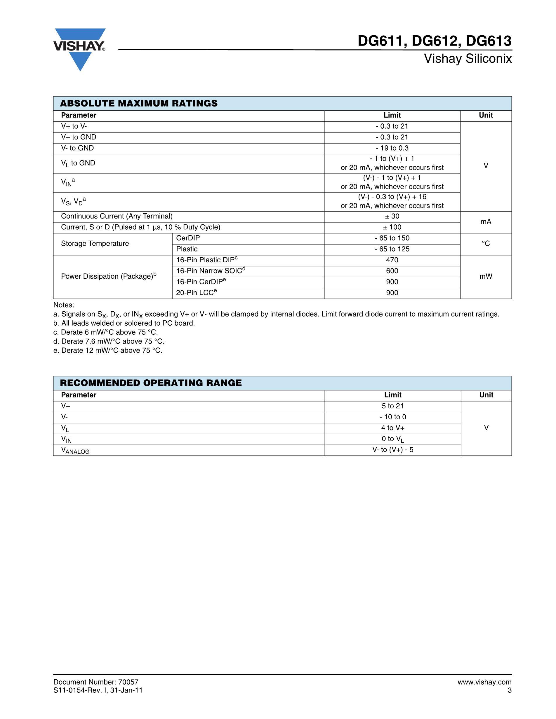 DG613DJ's pdf picture 3