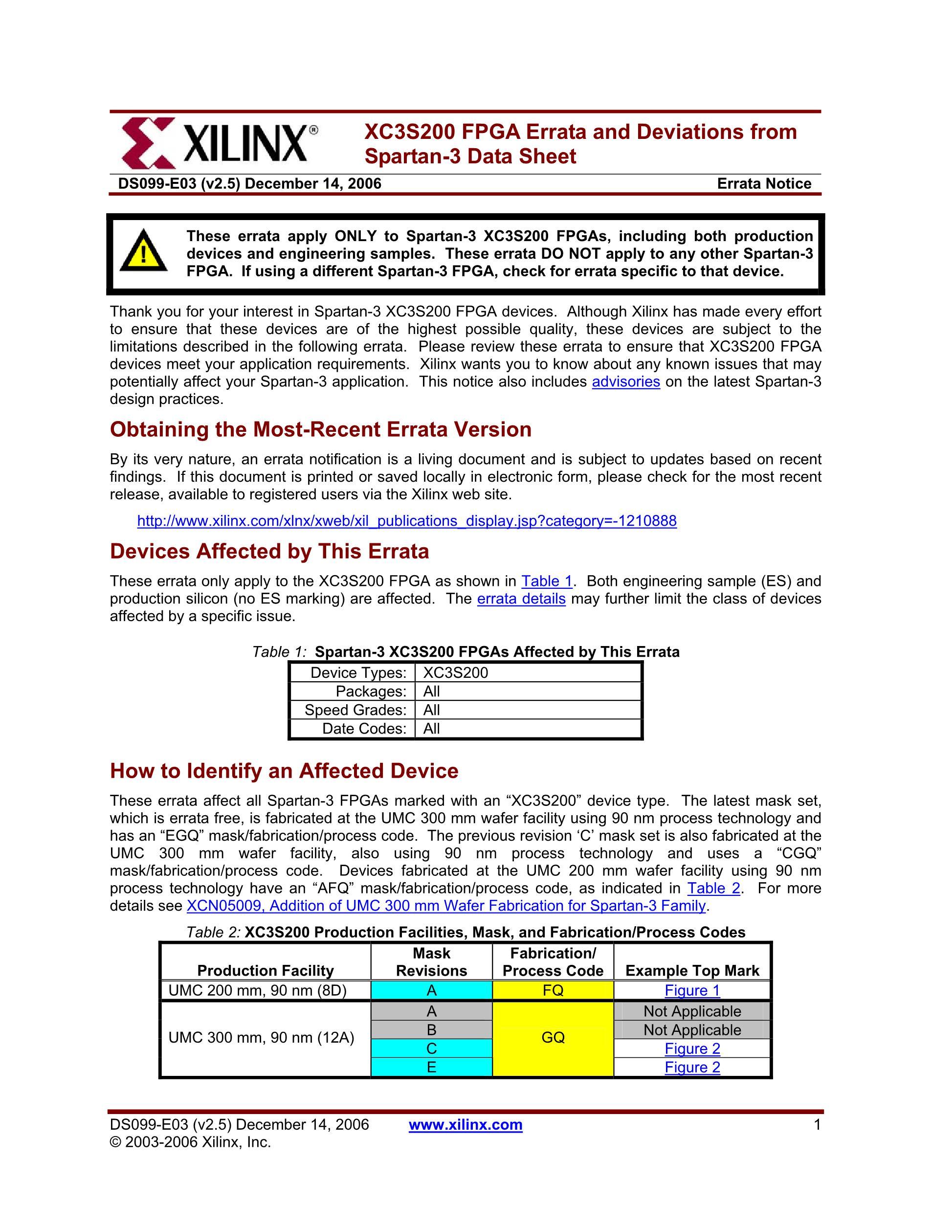 XC3S200-4TQG144C's pdf picture 1