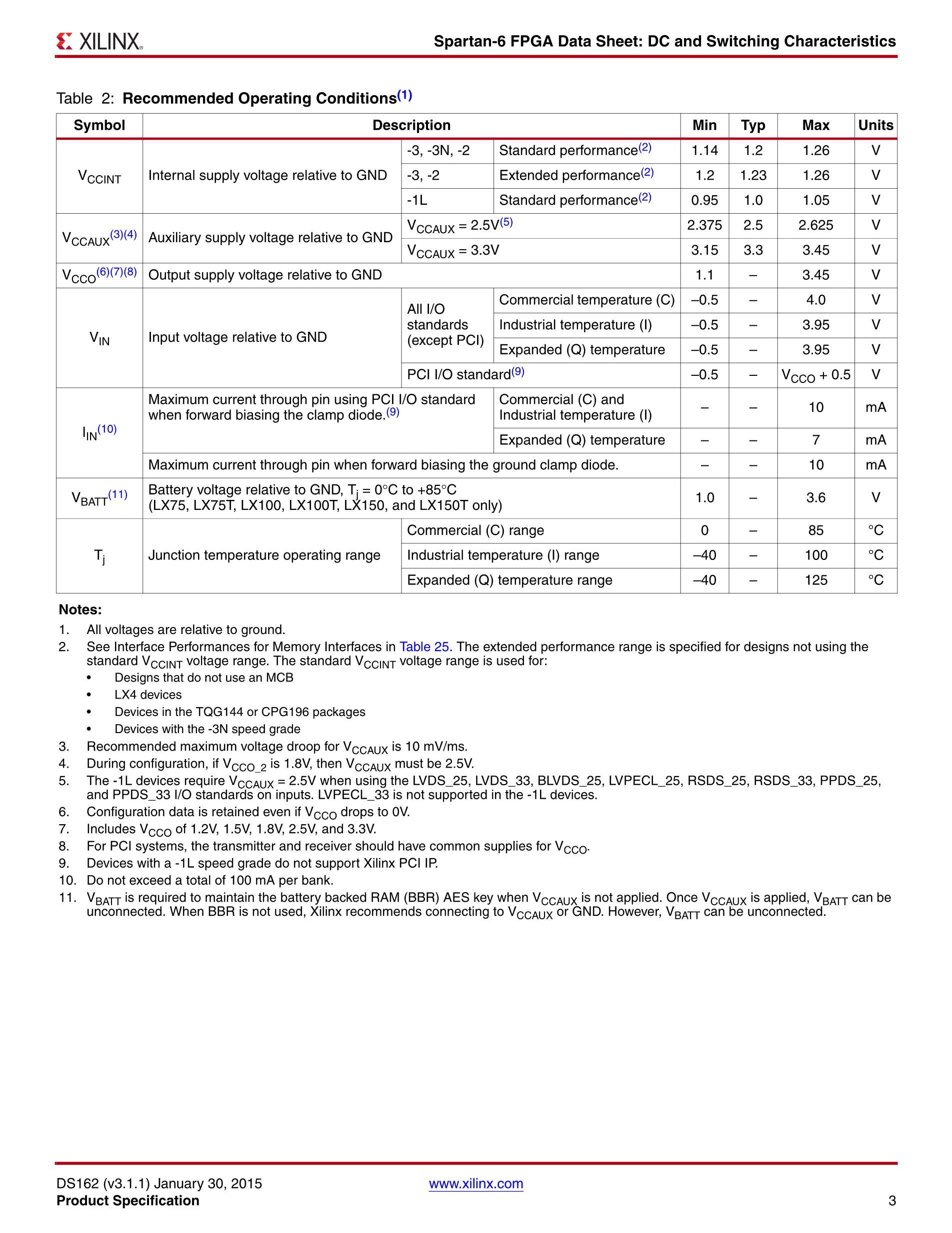 XC6SLX25T-4FGG484C's pdf picture 3