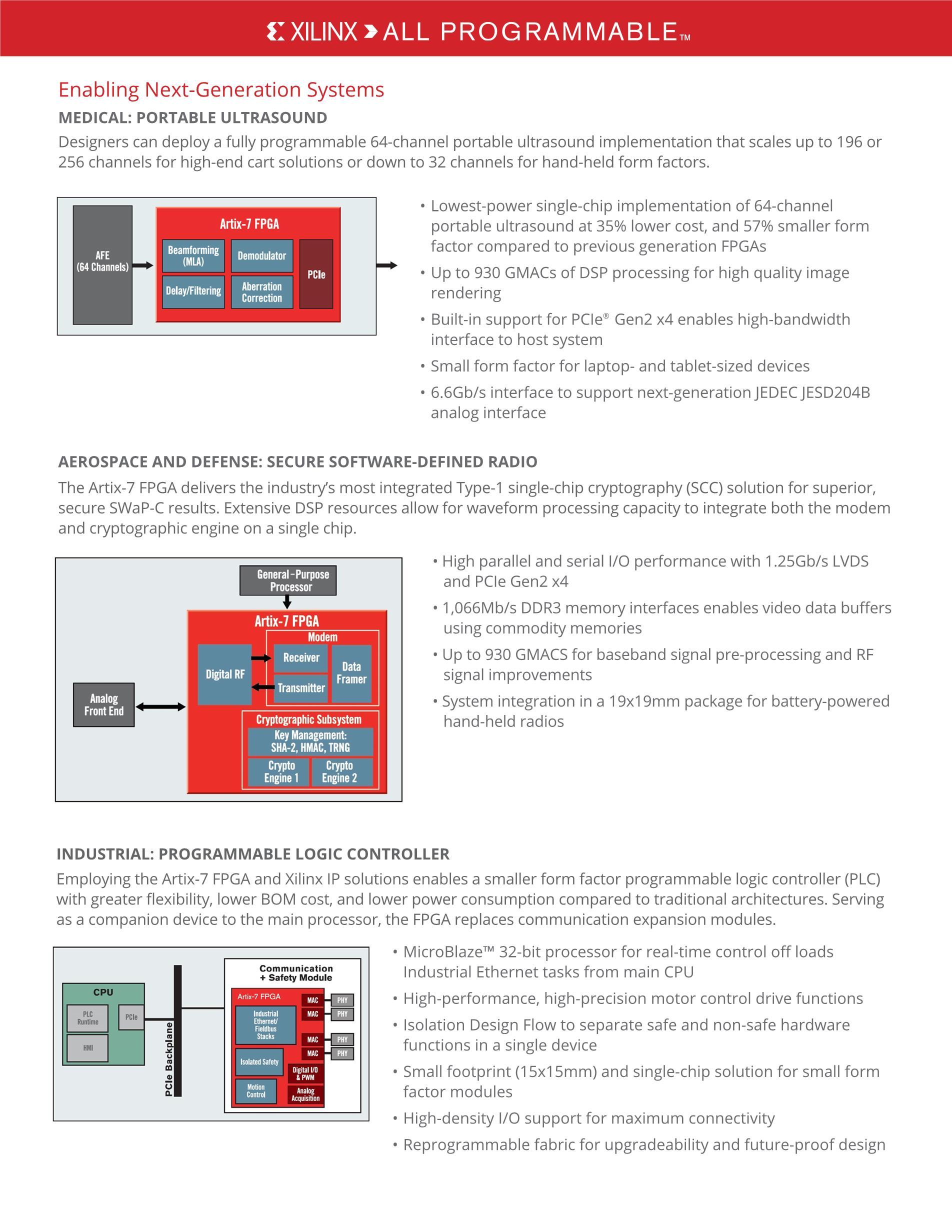 XC7A100T-1CSG324CES9937's pdf picture 3