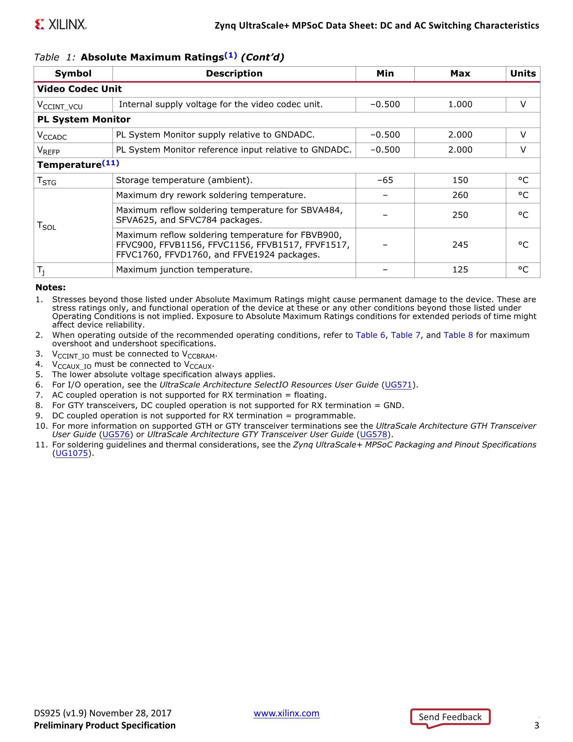 XCZU15EG-1FFVB1156E's pdf picture 3