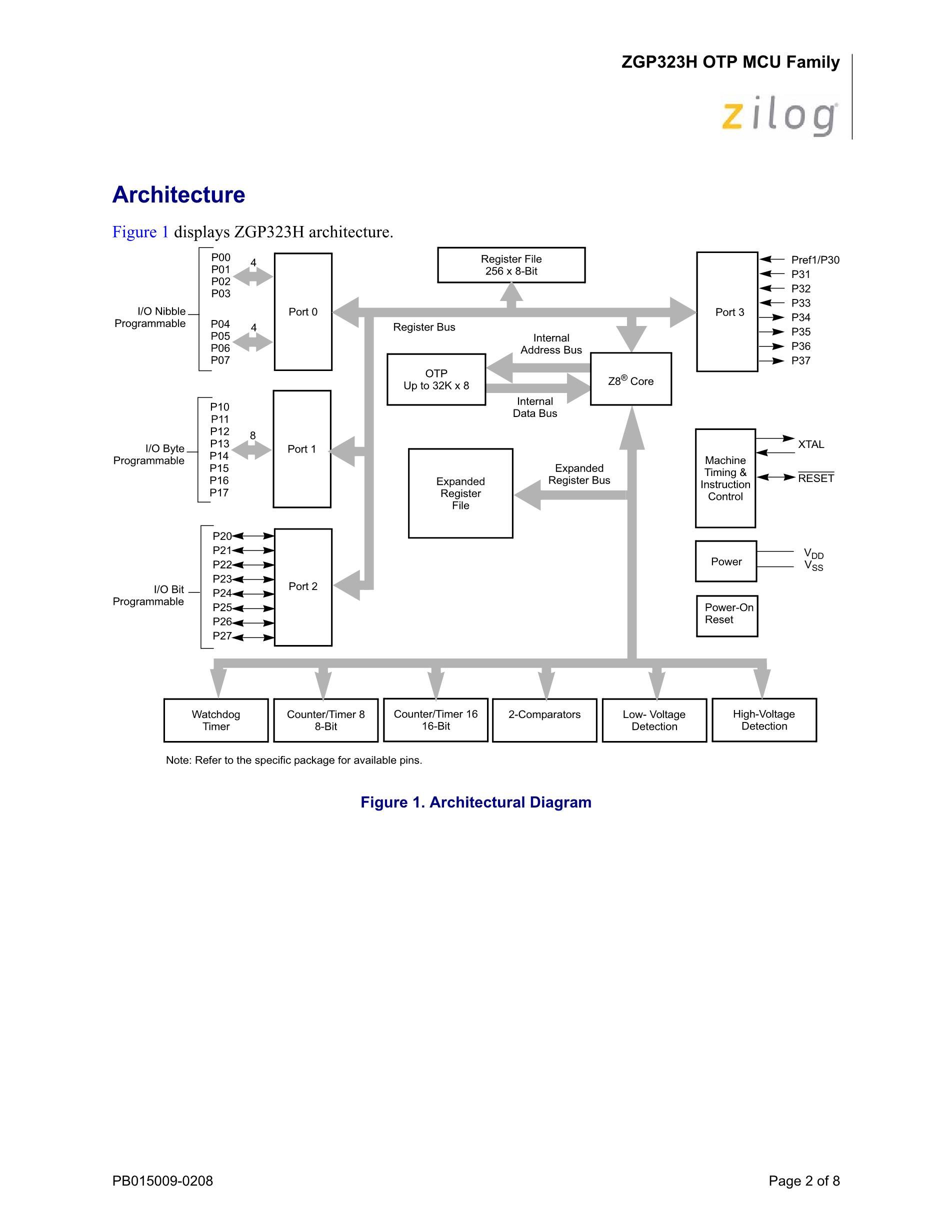 4004FACP's pdf picture 2