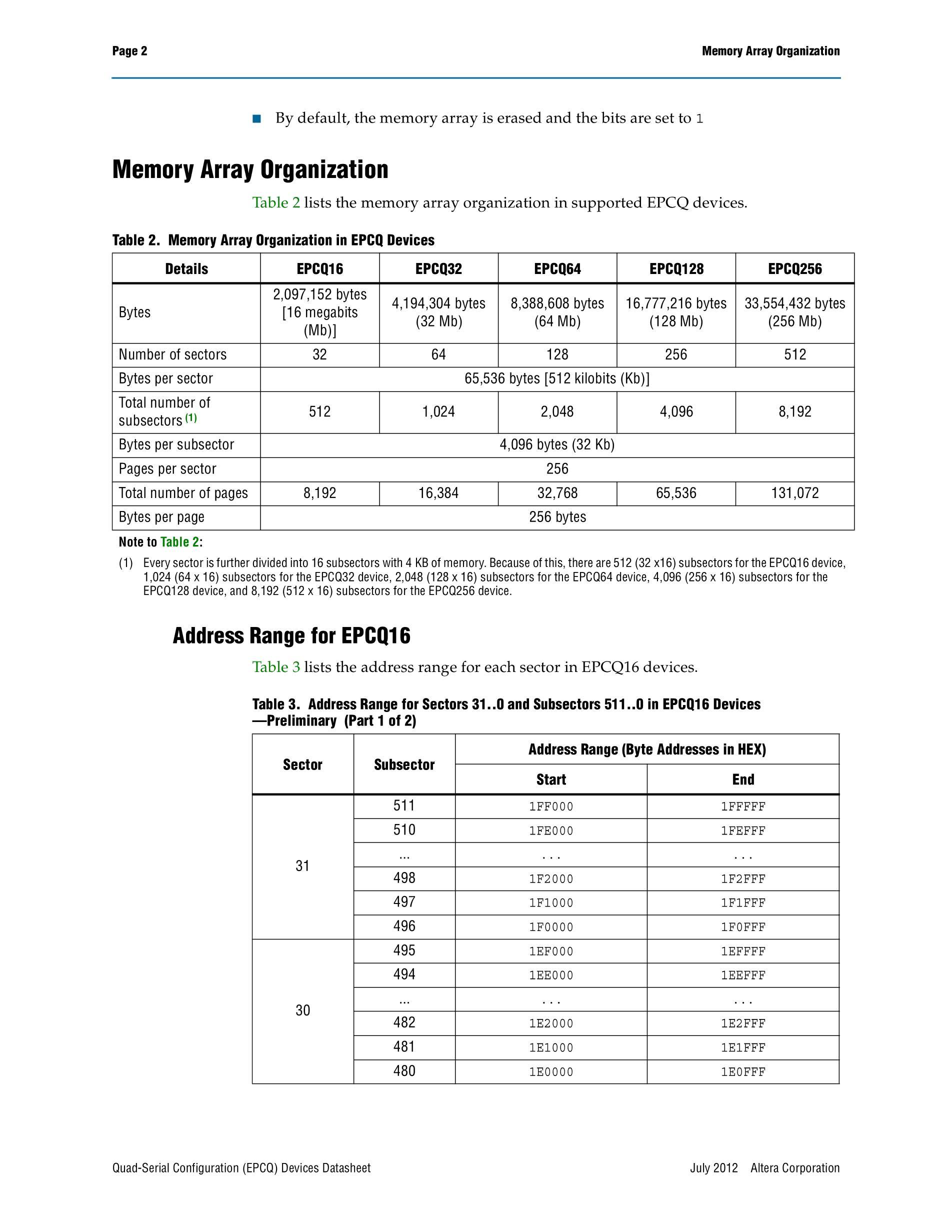 EPCQ32SI8N's pdf picture 2