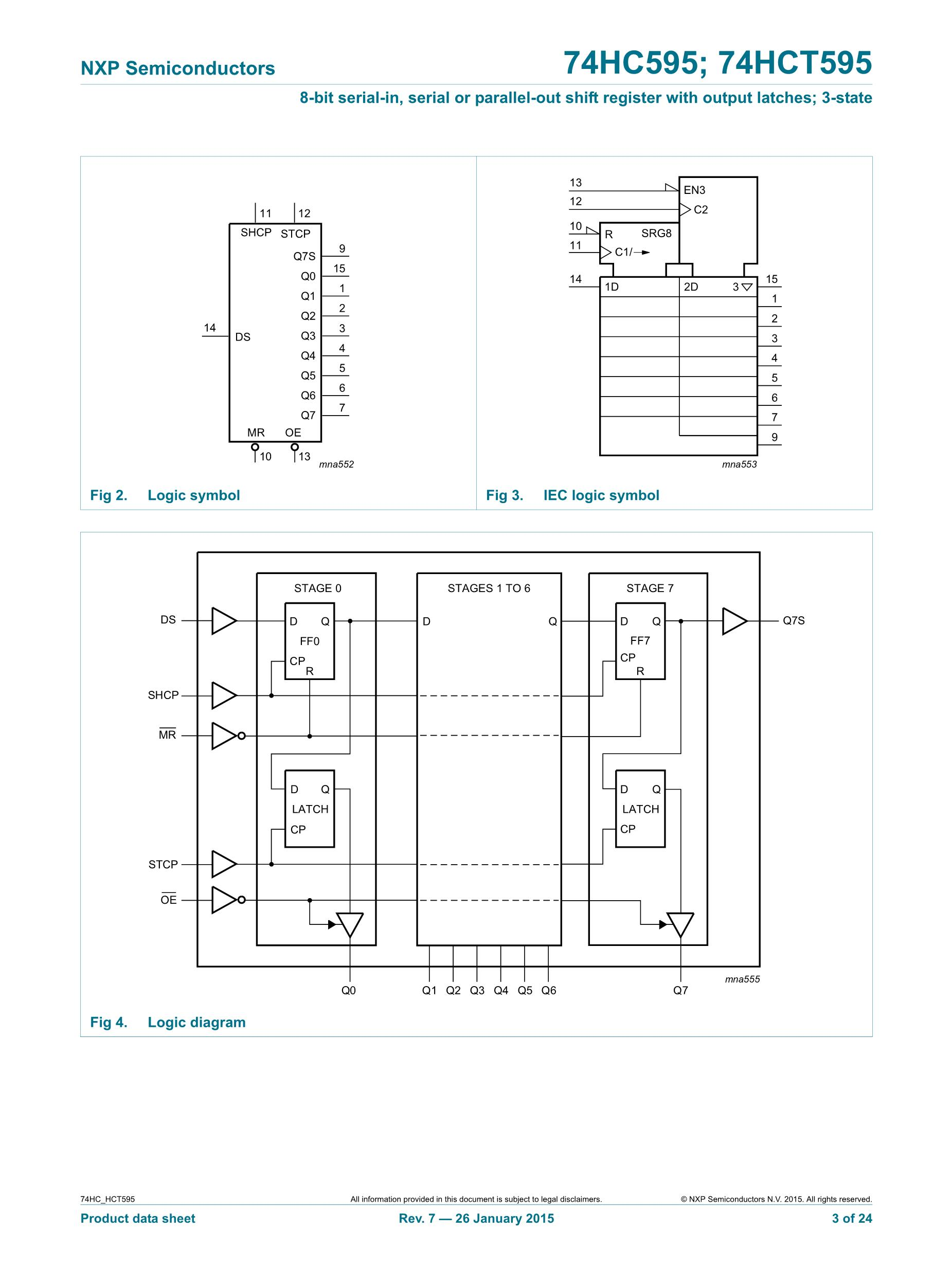 74HC595's pdf picture 3
