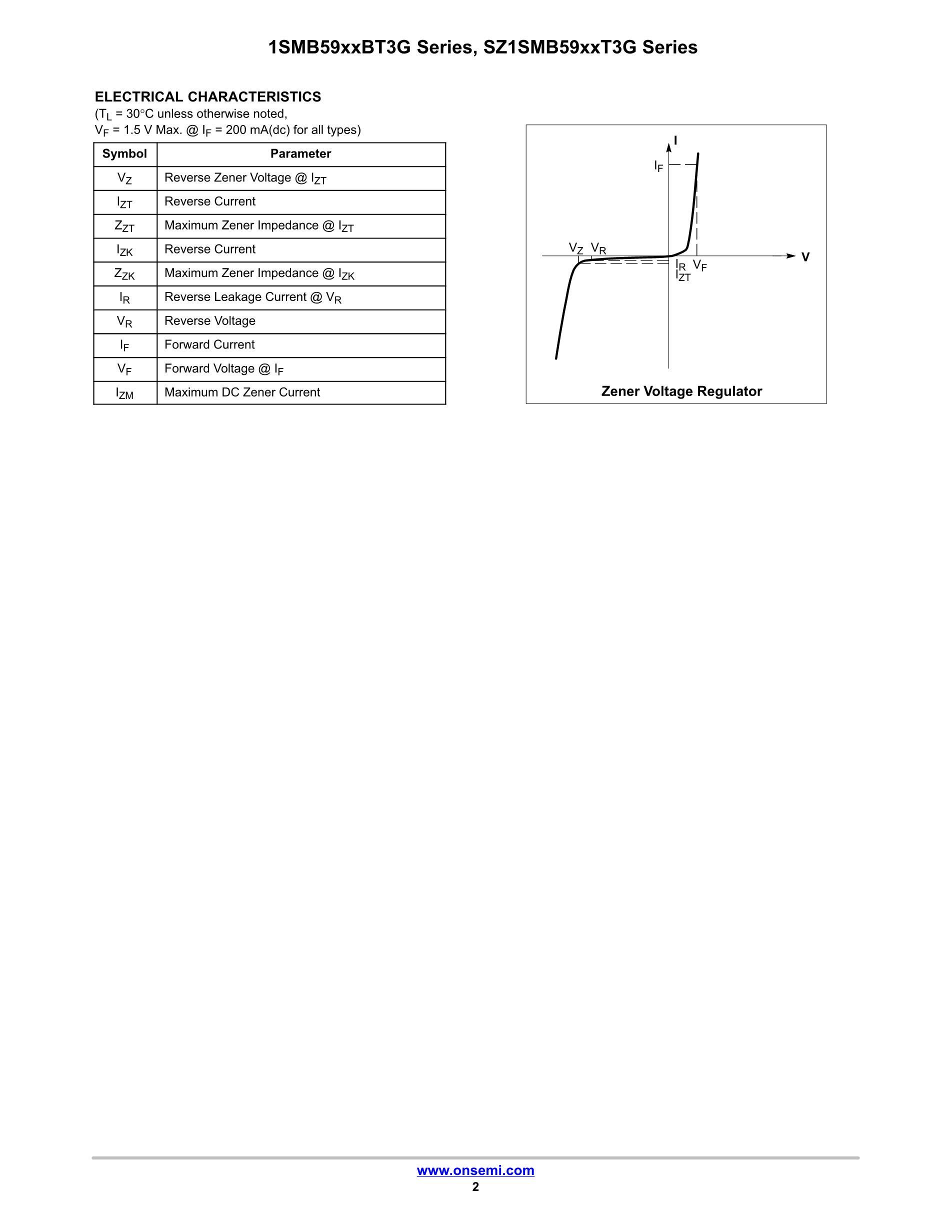 1SMB5940BT3G's pdf picture 2